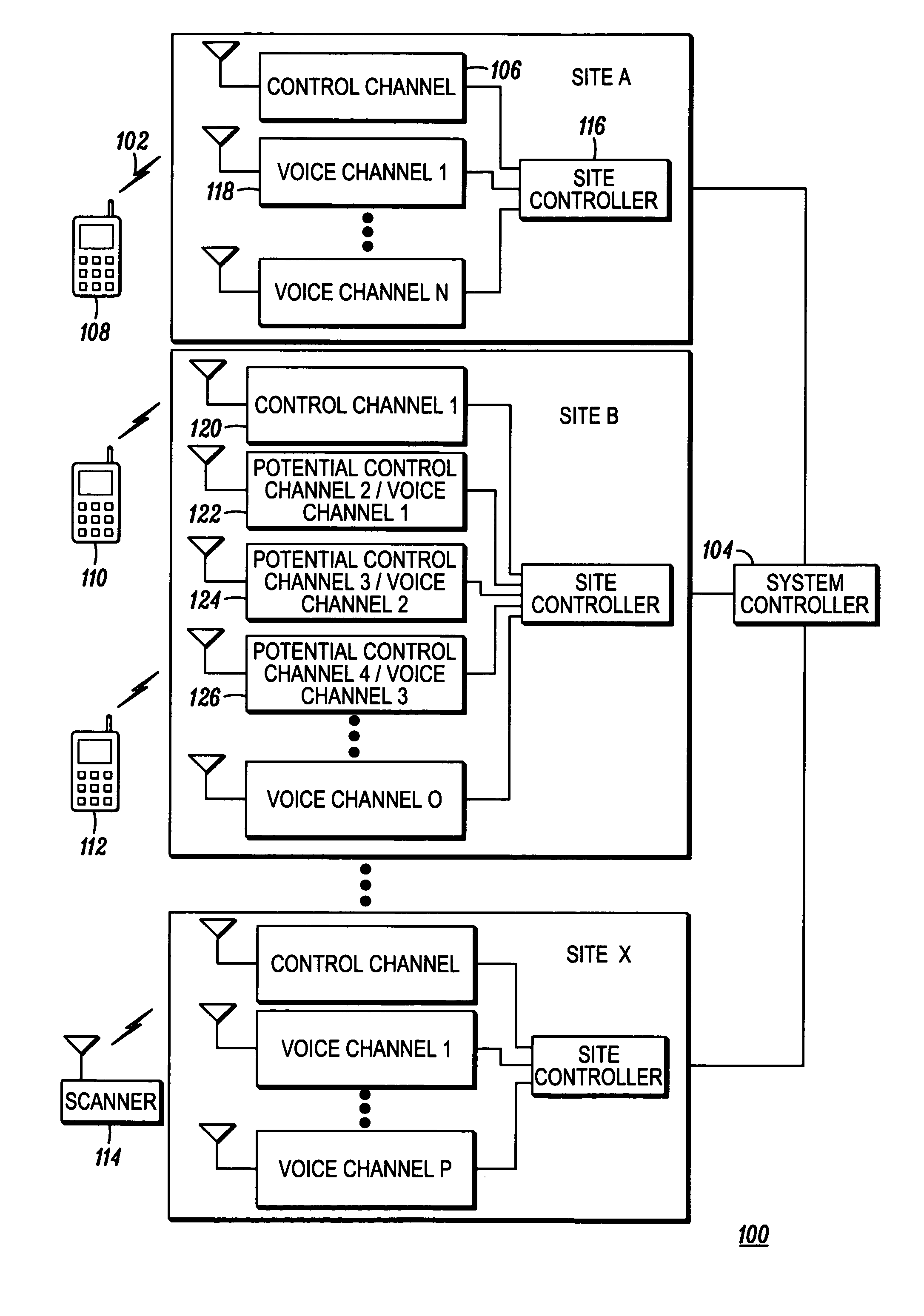 Patent Us7171213 Method For Operating In A 800 Mhz