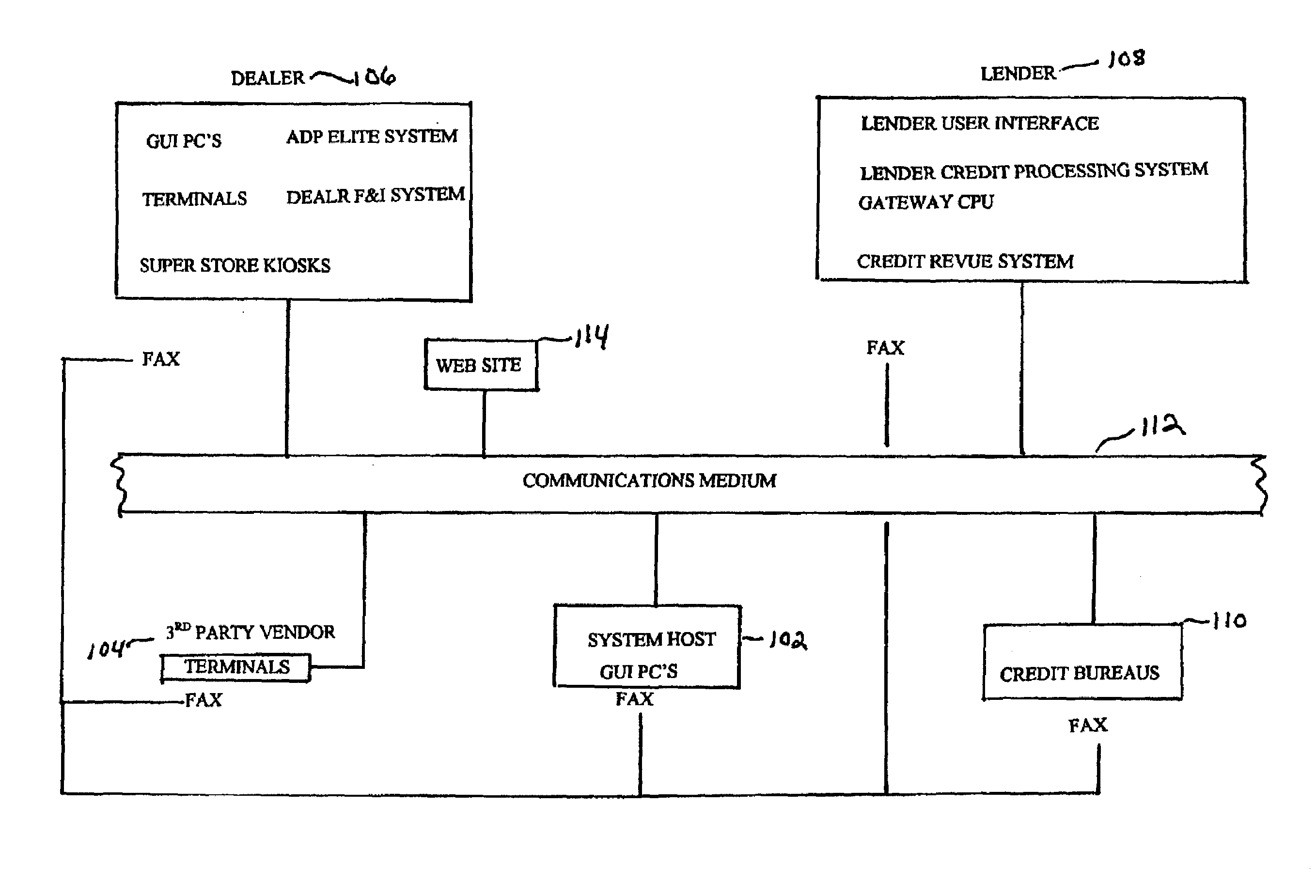 Patent US7181427 - Automated credit application system - Google ...
