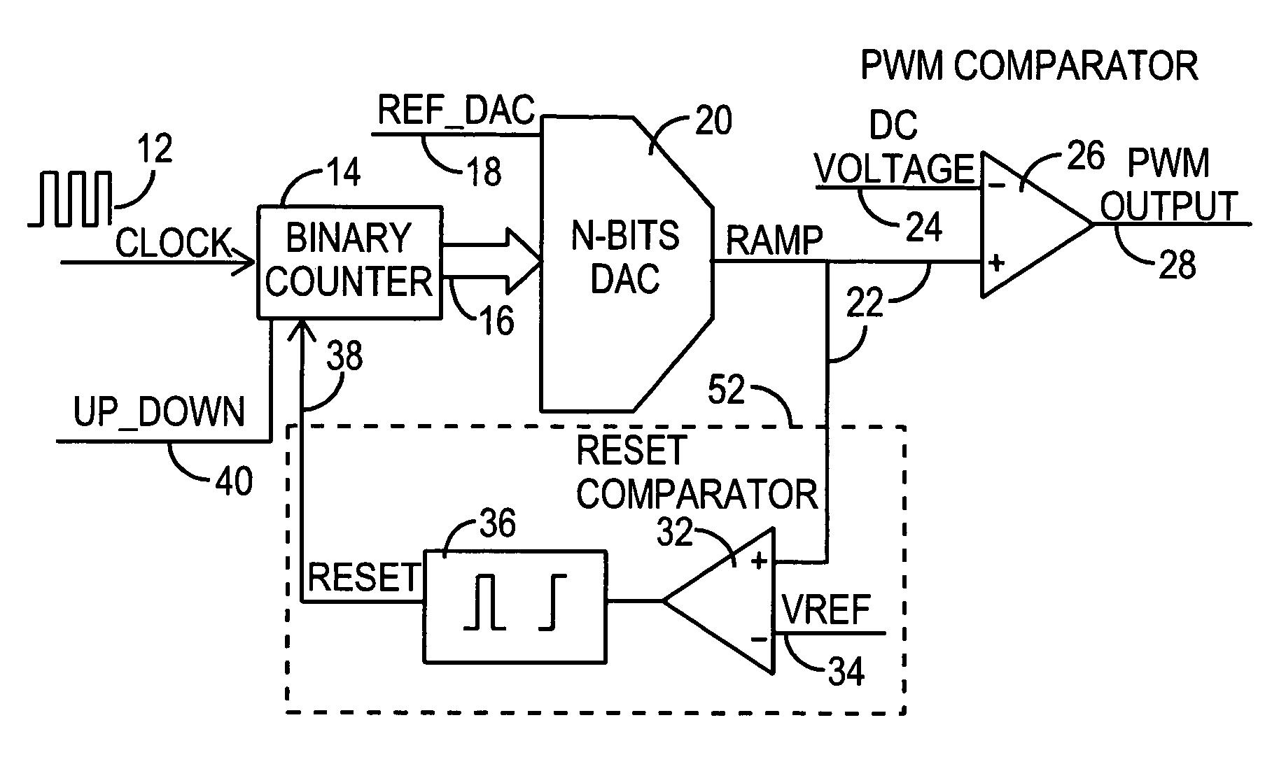 patent us7184480 - digital pwm generator