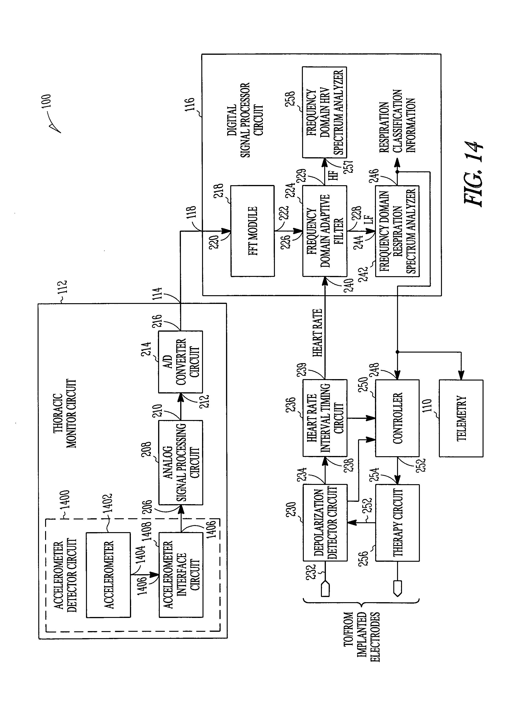 patent us7186220