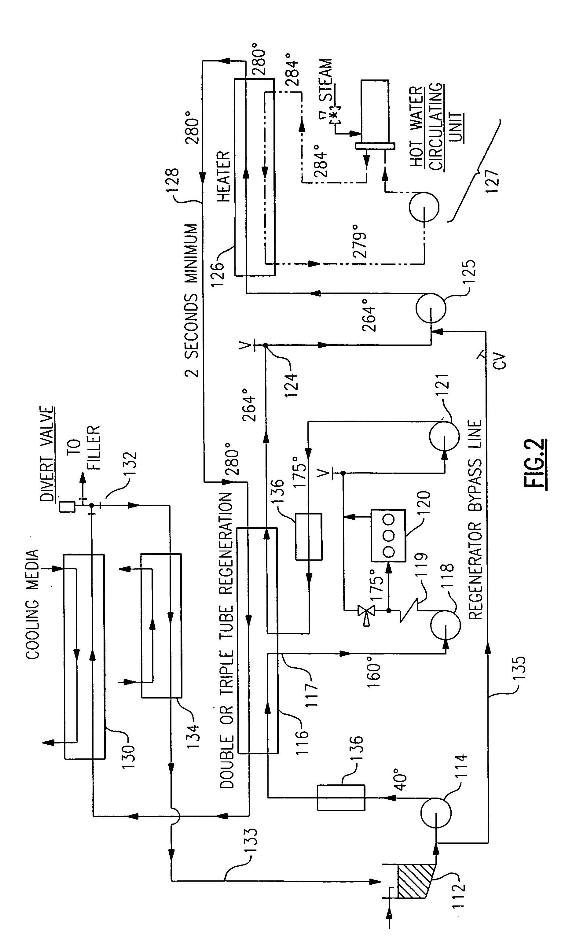 patent us7186430 - uht pasteurizer with regeneration