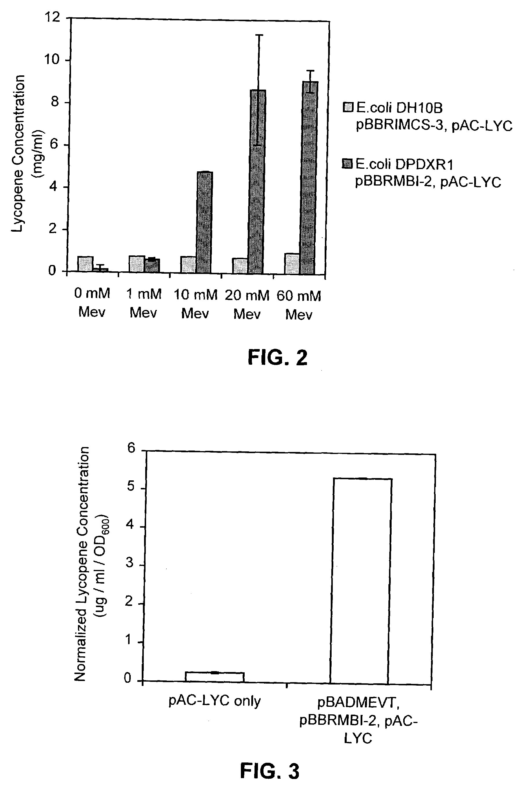 Patente US Biosynthesis of amorpha 4 11 ne Google Patentes