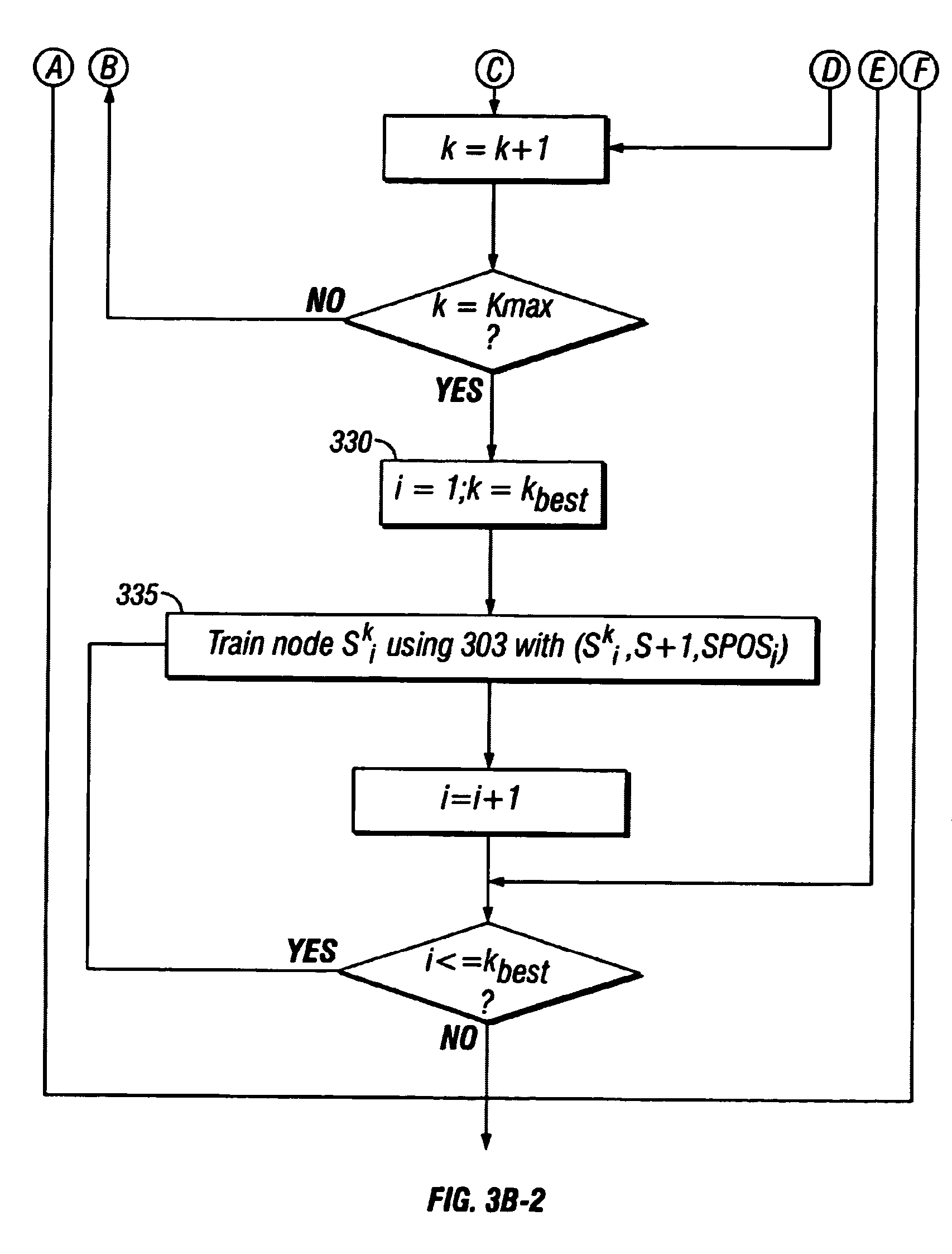 Patent Us7203669 Detector Tree Of Boosted Classifiers For Real Time Object Detection And