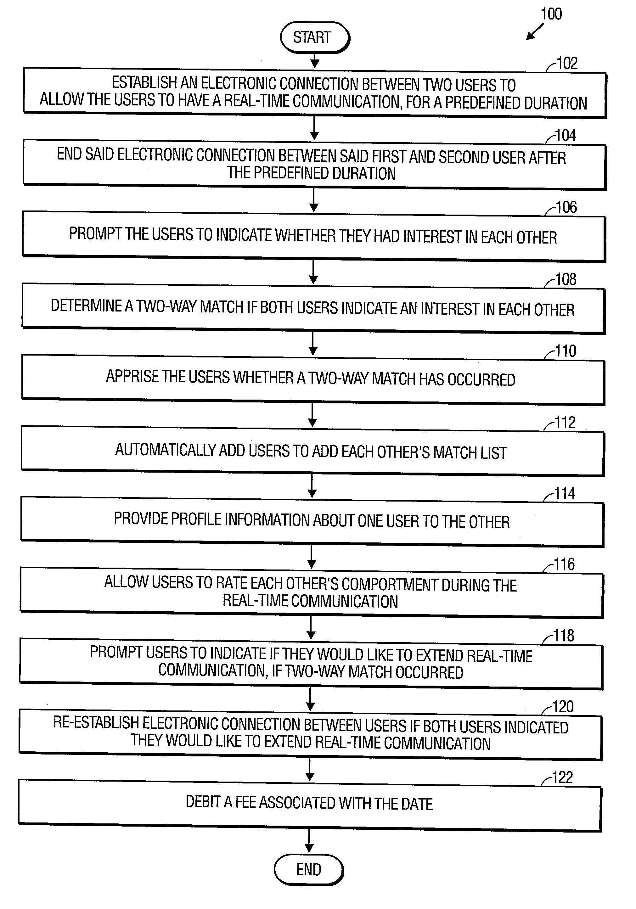Patent us7203674 method and system to connect and match users in patent drawing robcynllc Gallery