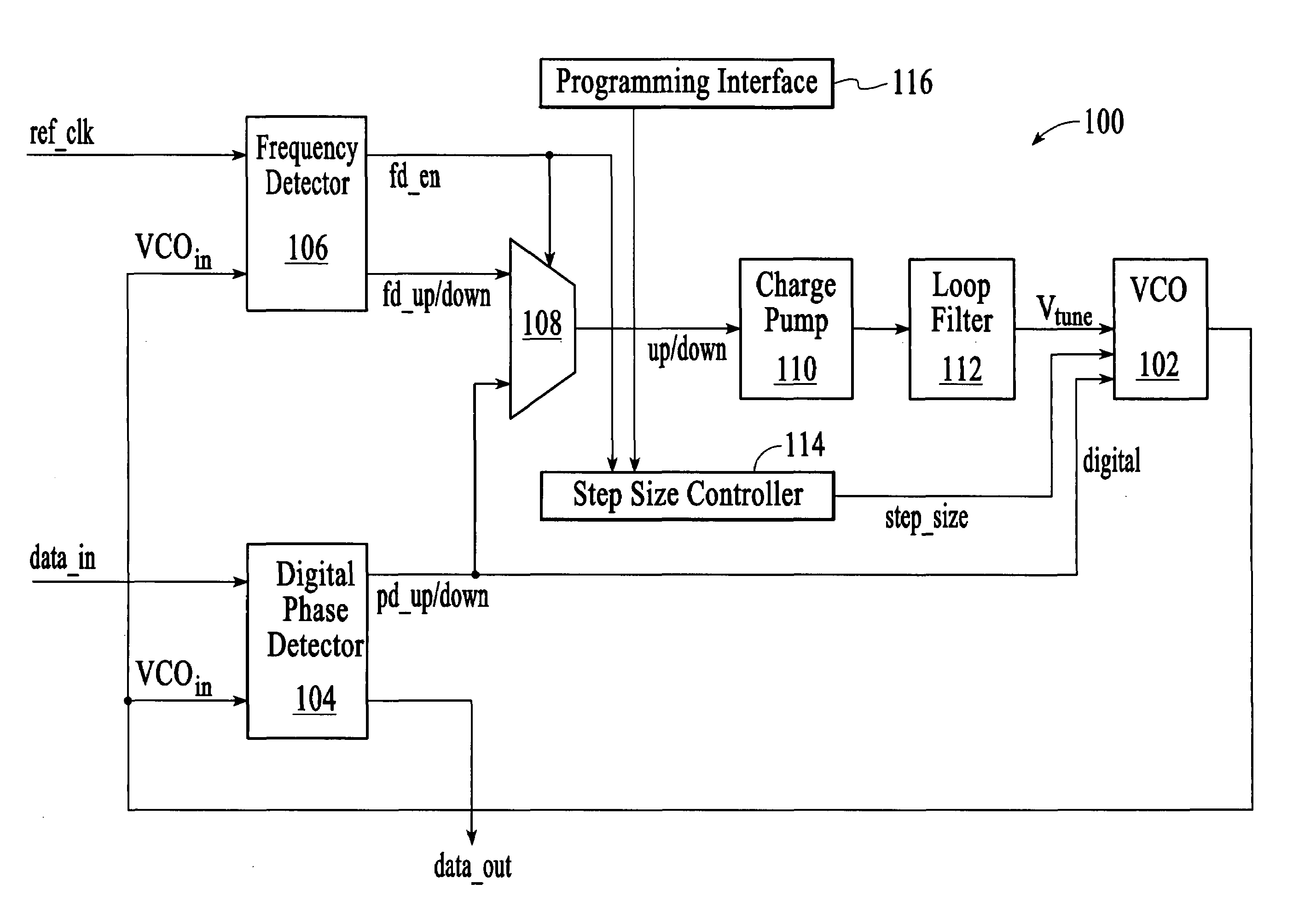 Patent US7209009 - Controlling a voltage controlled oscillator in ...