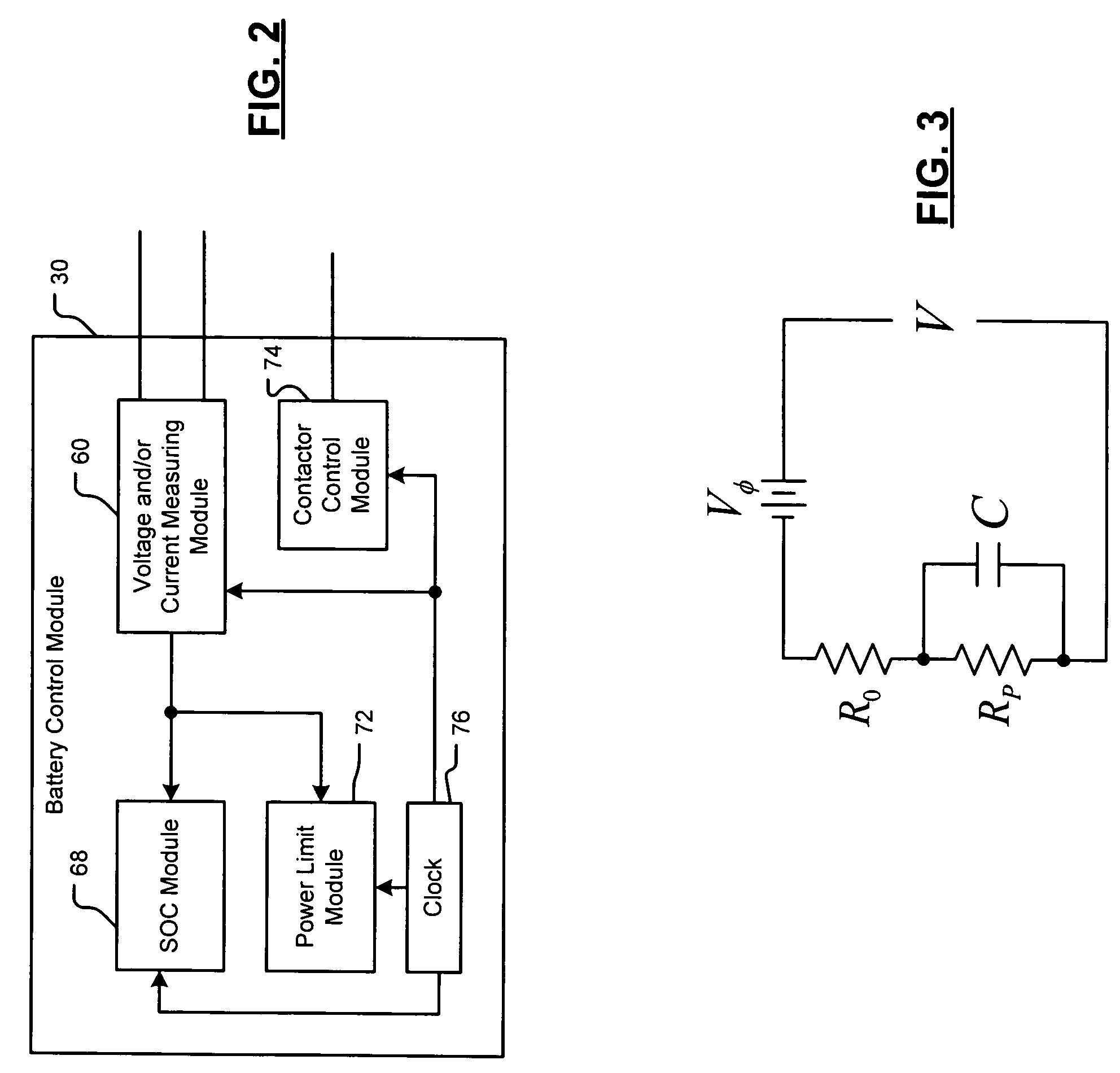 patent us7209841