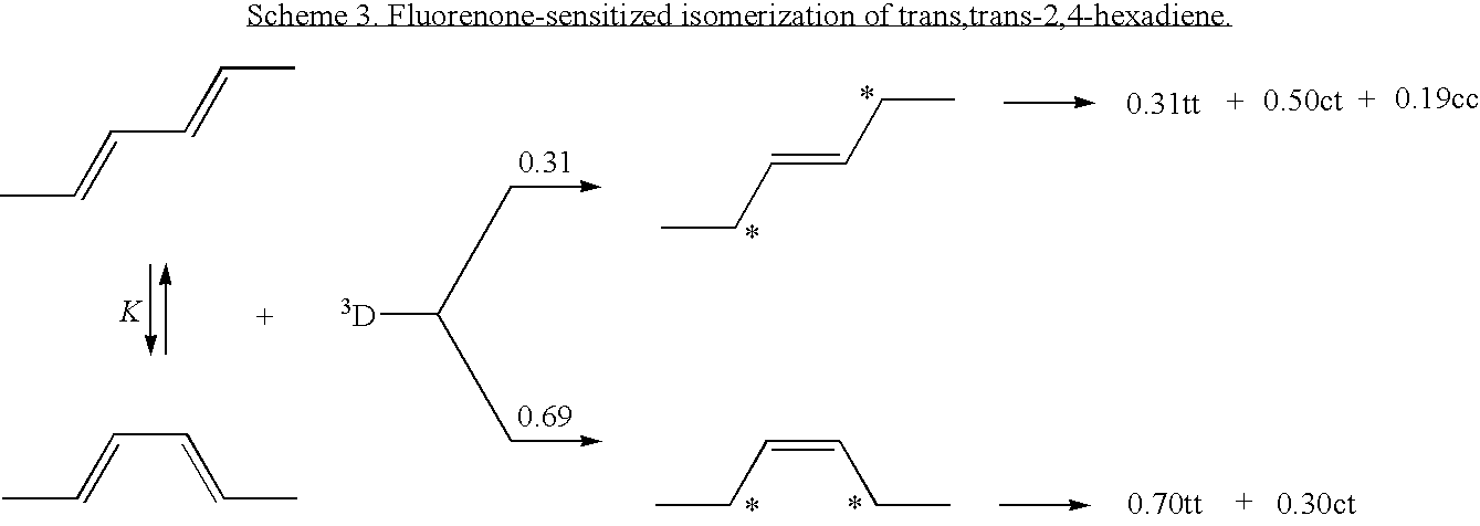 Chapter 17  Benzene and Aromatic compounds Benzene is the
