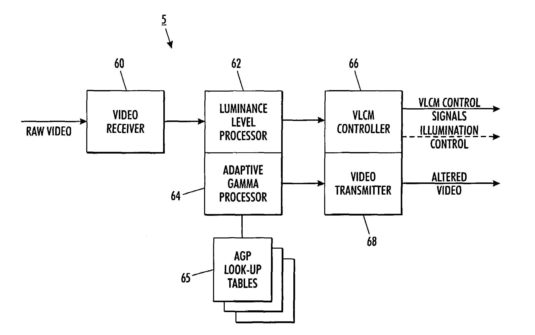 patent us7220006 - method and apparatus for increasing effective, Presentation templates