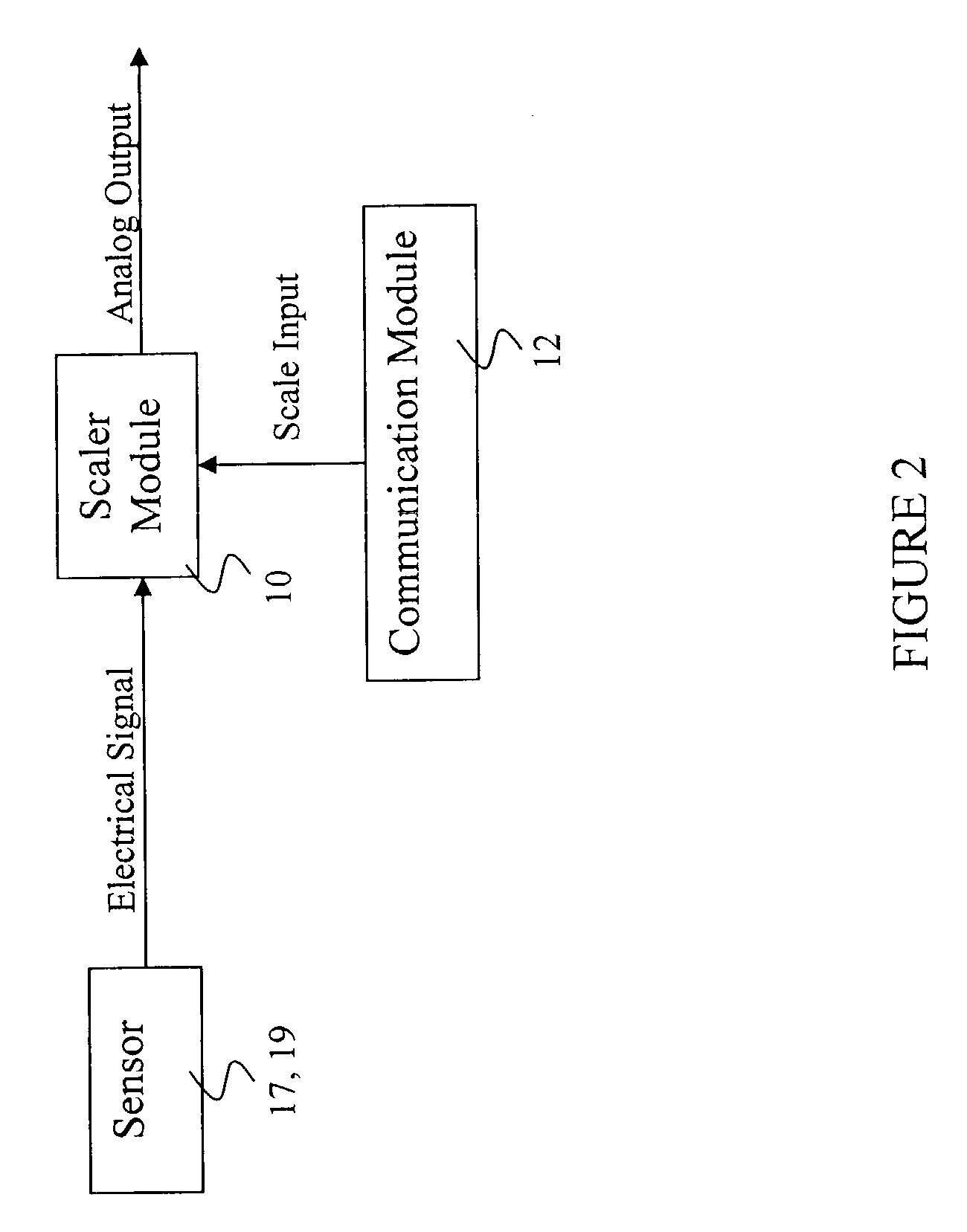 Patent Us7223014 Remotely Programmable Integrated Sensor Resistance Thermometer Wiring Diagram Drawing