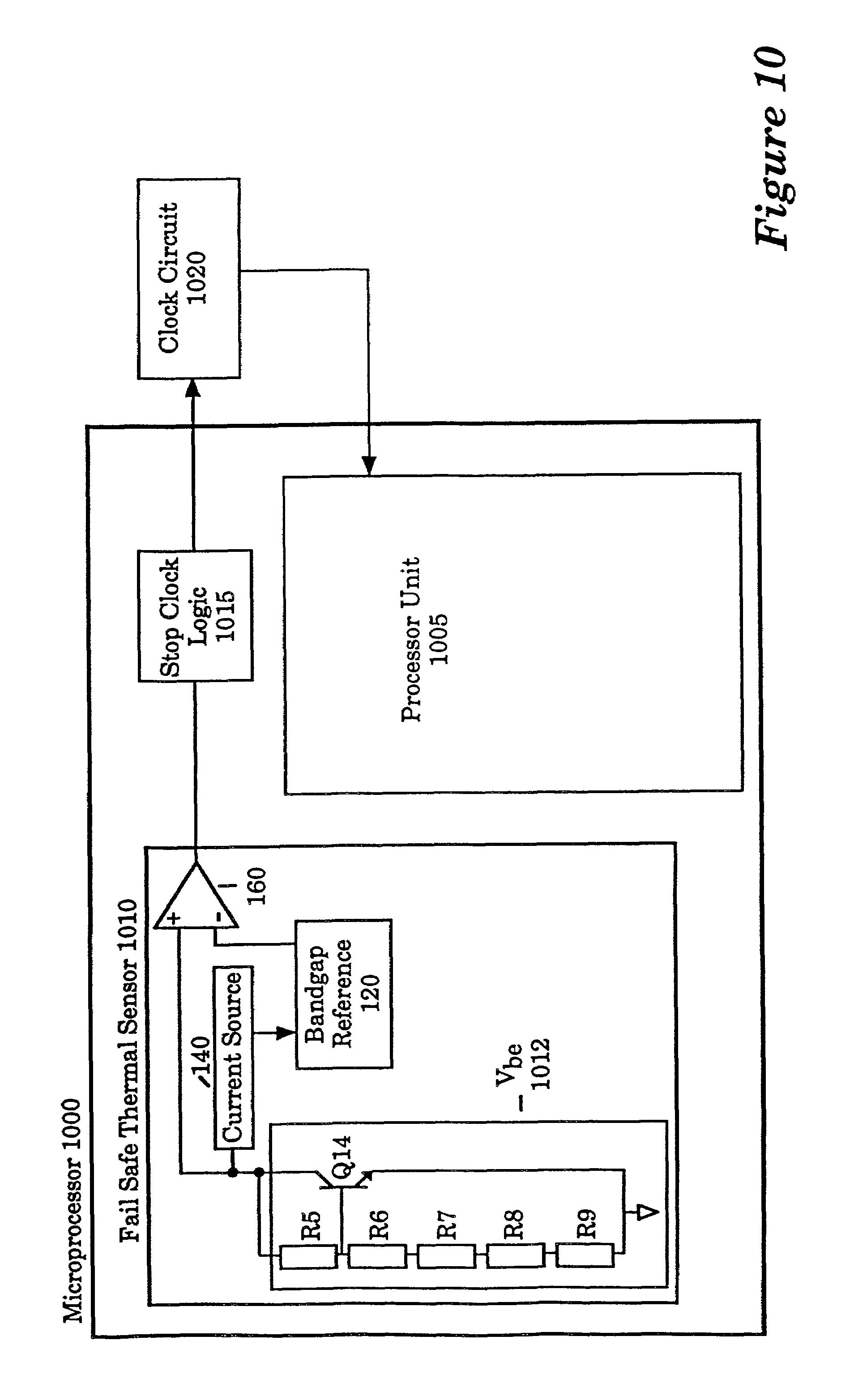 patent us7228508