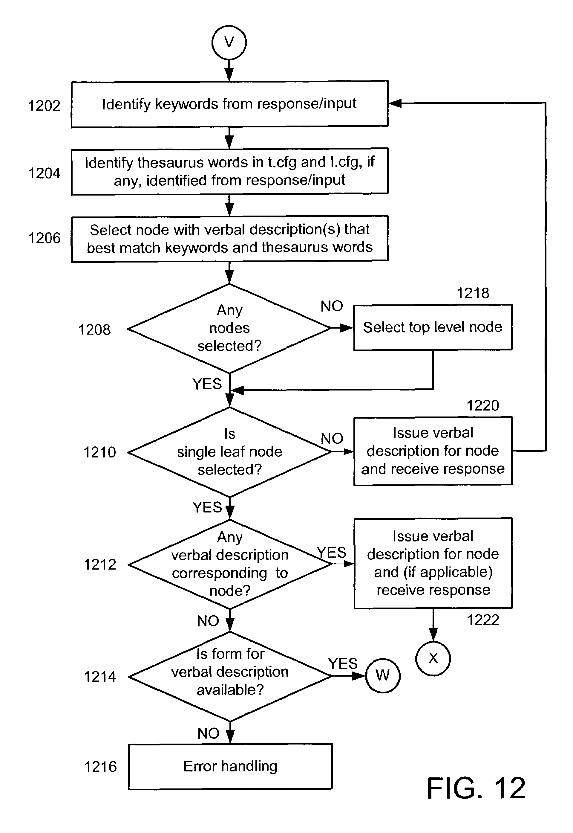 Patent Us7231379 Navigation In A Hierarchical Structured