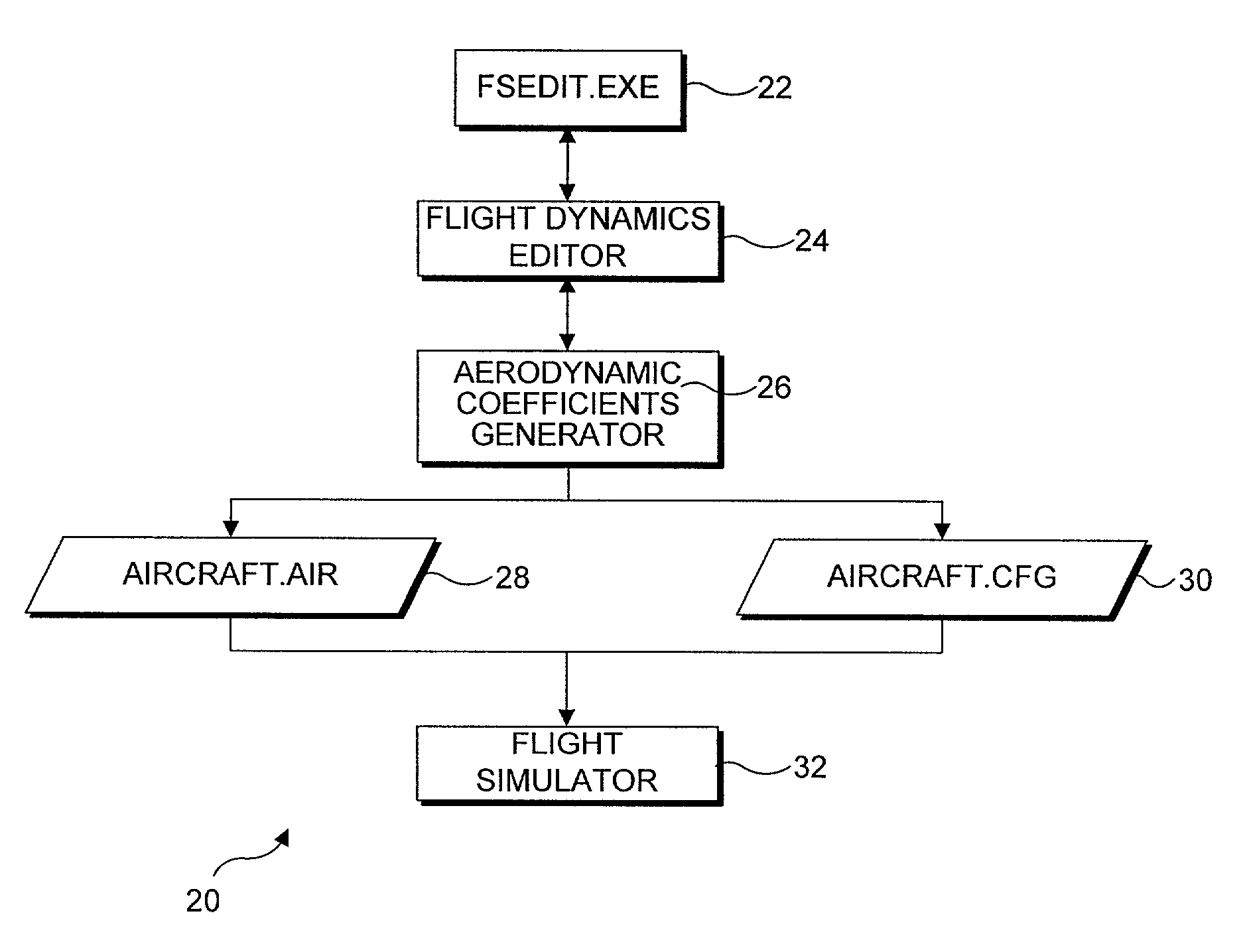 aircraft trajectory prediction How to cite lymperopoulos, i and lygeros, j (2010), sequential monte carlo methods for multi-aircraft trajectory prediction in air traffic management.