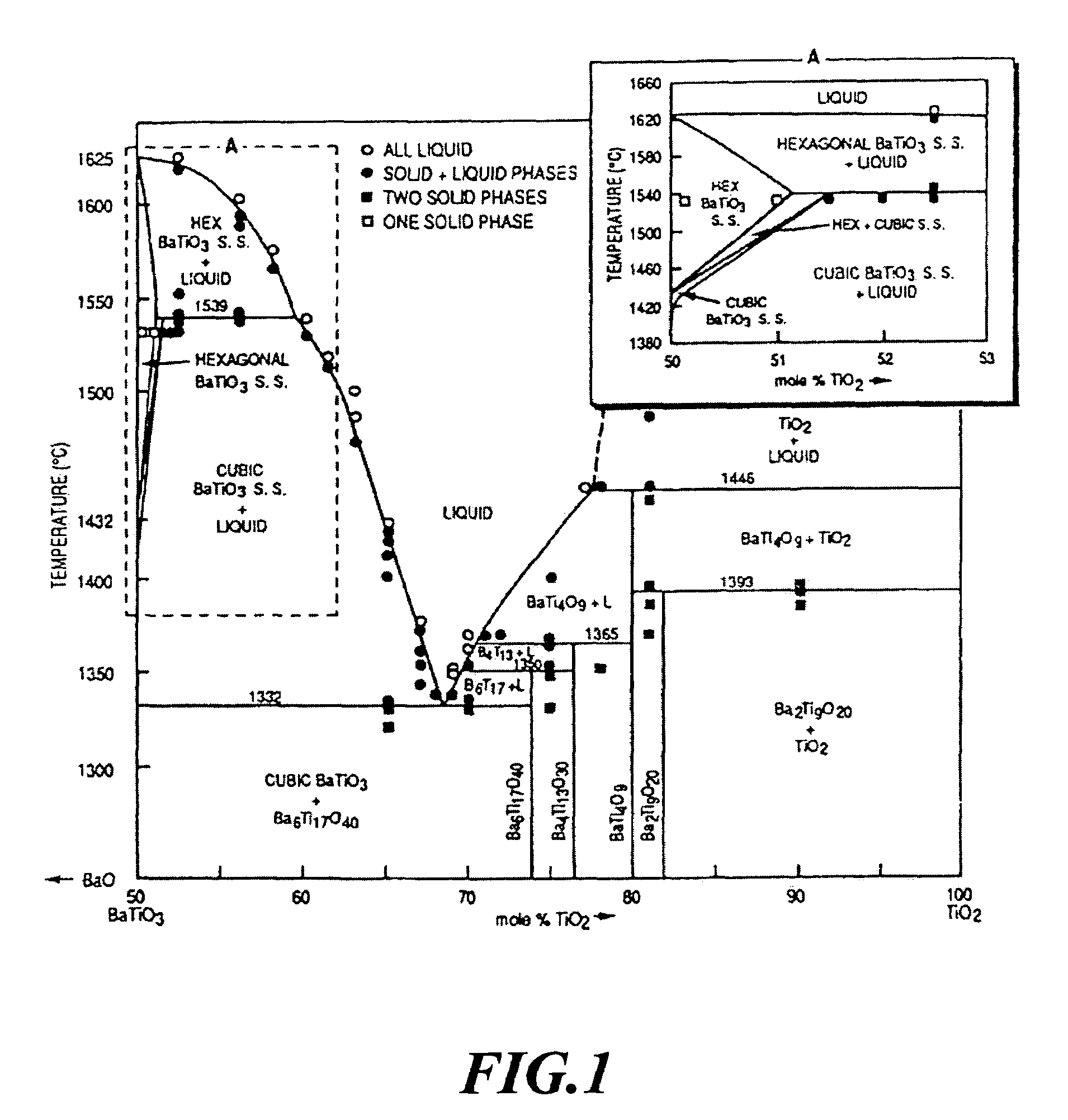 phase diagram for modified knn  data from  8 u201311   note