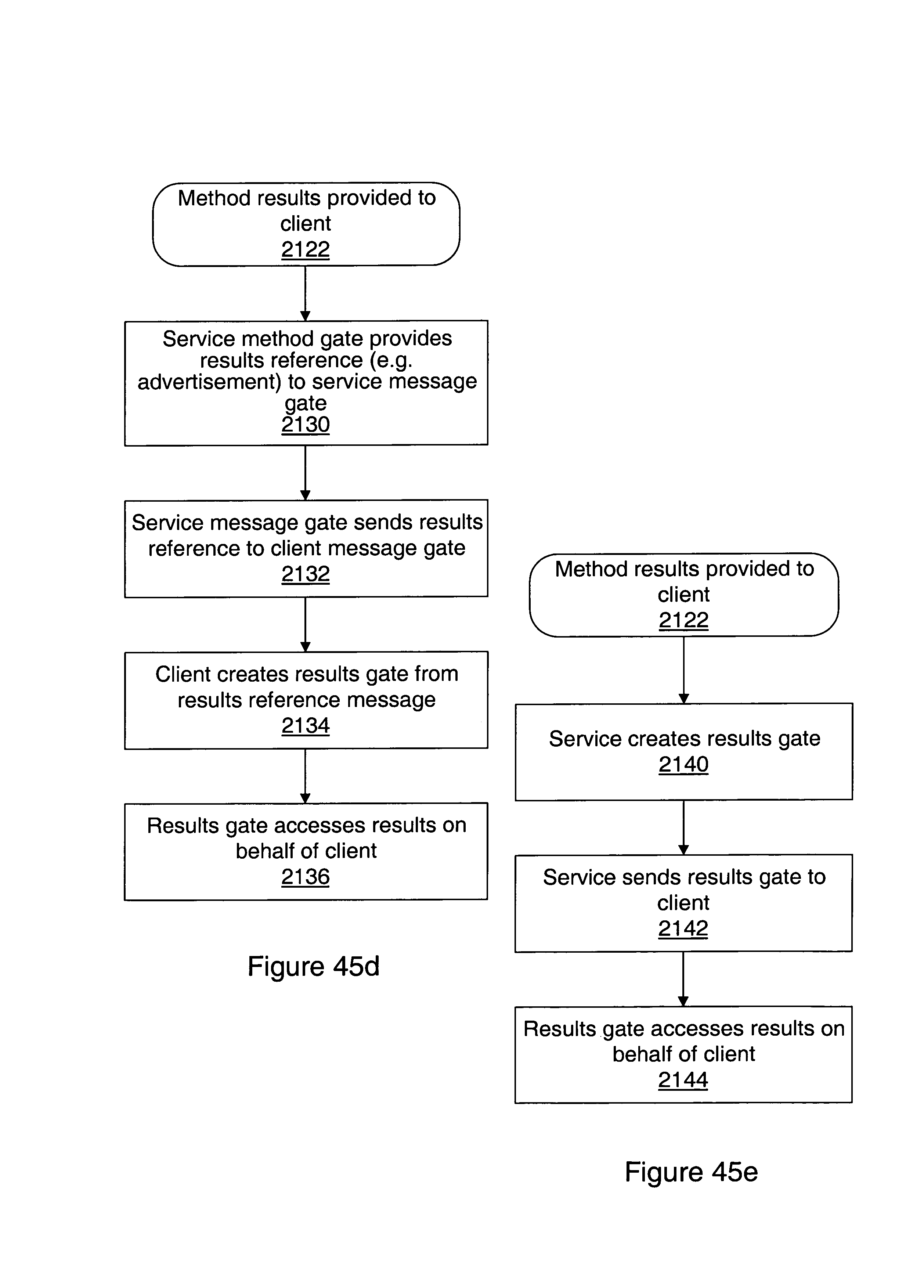 Patent Us Remote Method Invocation With Secure