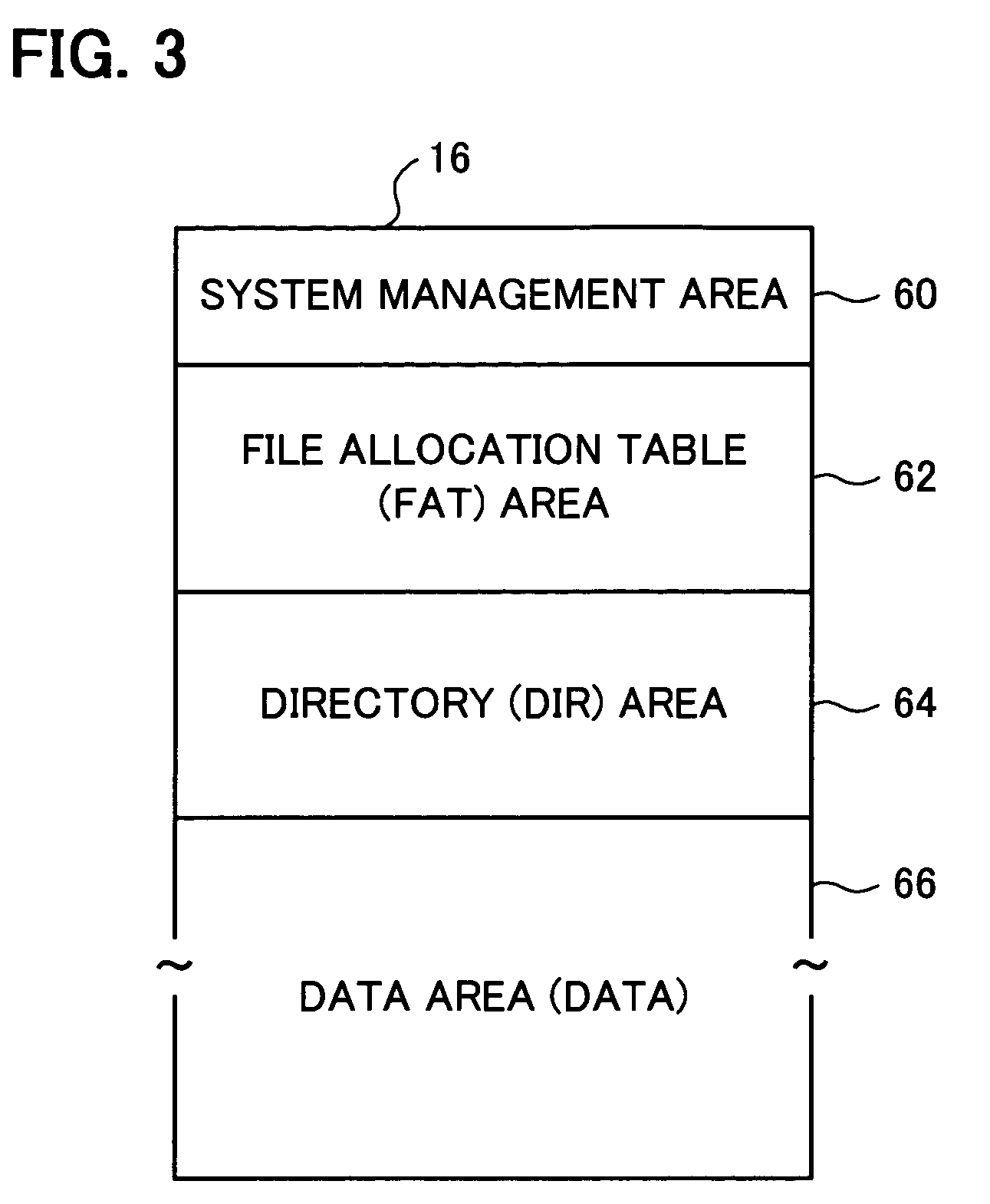 Patent us7246139 file system for enabling the - Rebuild file allocation table ...