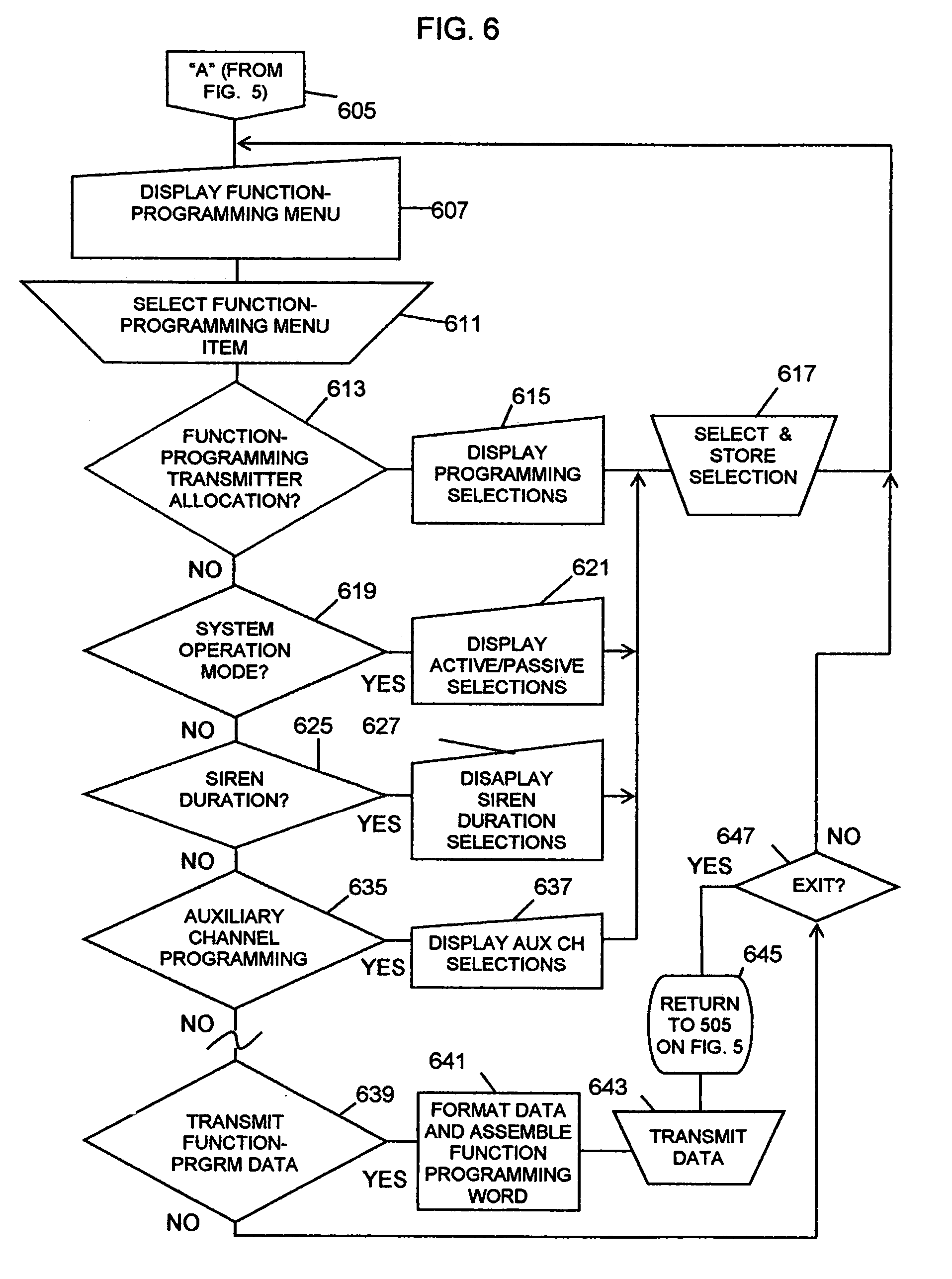 Switch case flowchart example create a flowchart patent us7248150 menu driven remote control transmitter google patent drawing opalskyviewthuducfo gallery flow chart switch case nvjuhfo Gallery