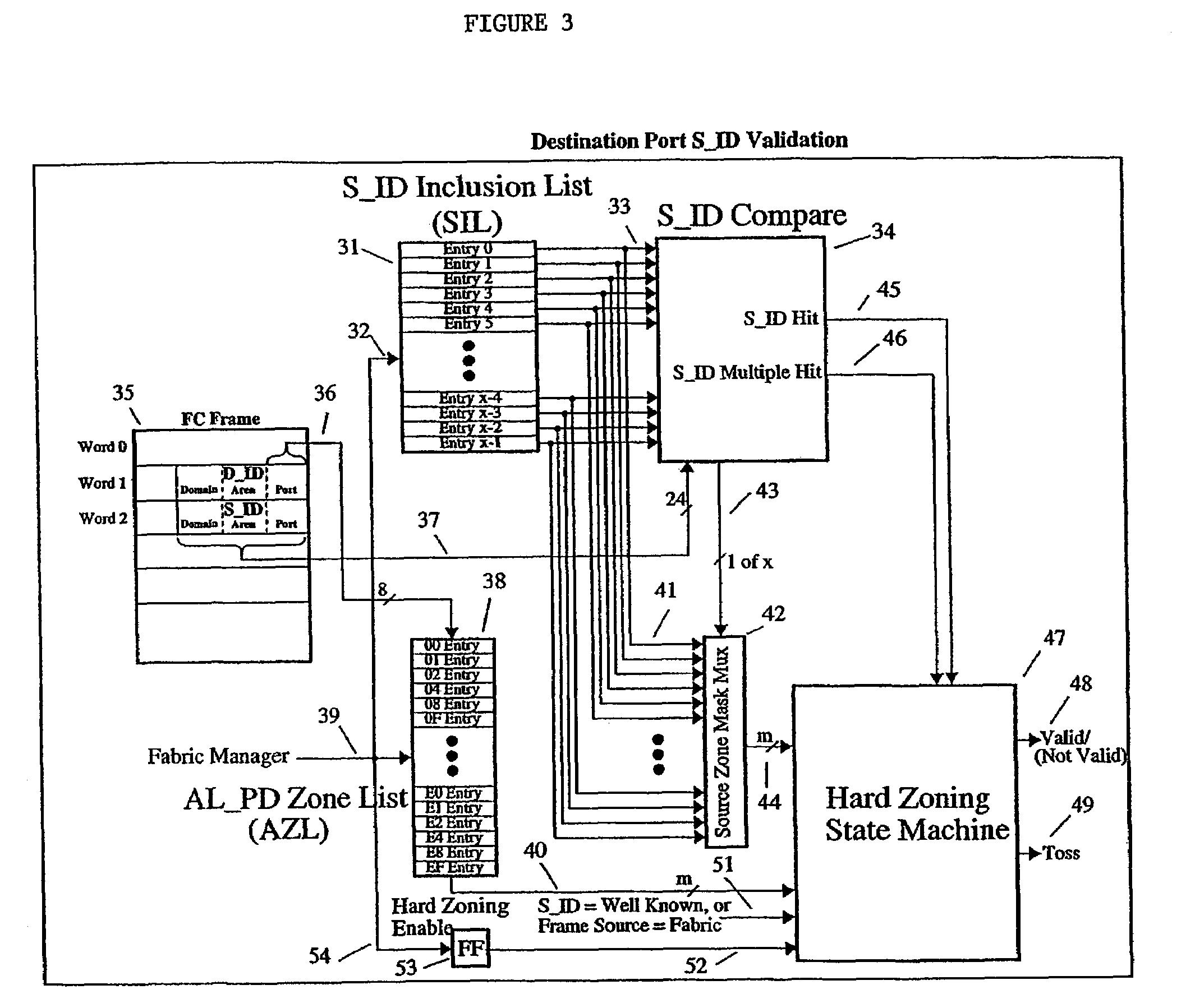 patent us7248580