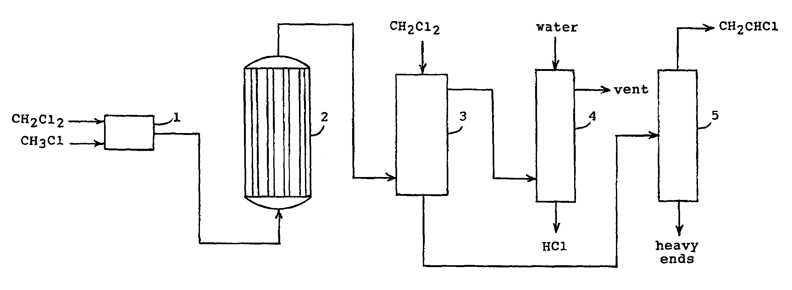 patent us7253328 method for producing vinyl chloride