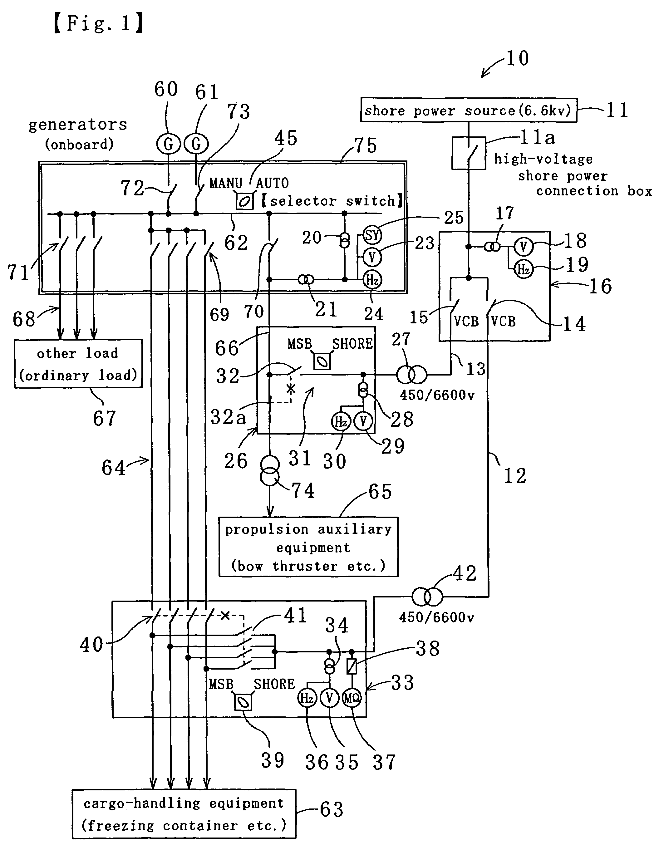 shore power wiring diagram vcb panel wiring diagram vcb image wiring diagram patent us7253538 method of supplying electric power from