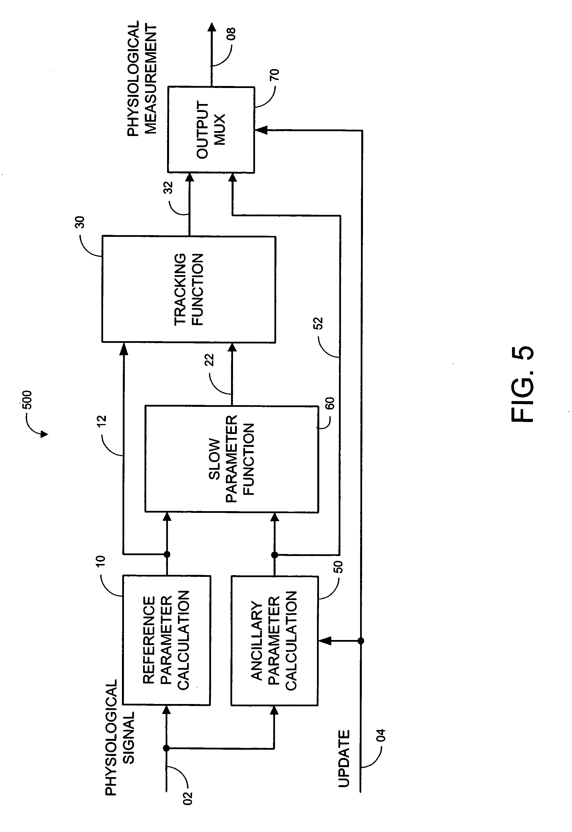 """""""physiological parameters measurement based on wheelchair Measurement of power output in wheelchair exercise testing, in combination with physiological measurements of the cardio-respiratory strain, gives additional information on the physical capacity of the person, and is also required for the calculation of the efficiency of the wheelchair–user system."""