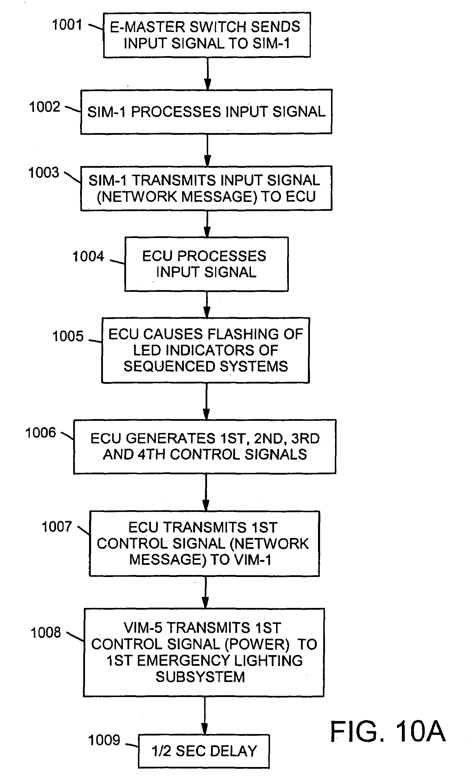 Patent Us7254468 Multi Network Control System For A Vehicle Remote Relay To Dc Motor Forward And Reverse Namely Drawing