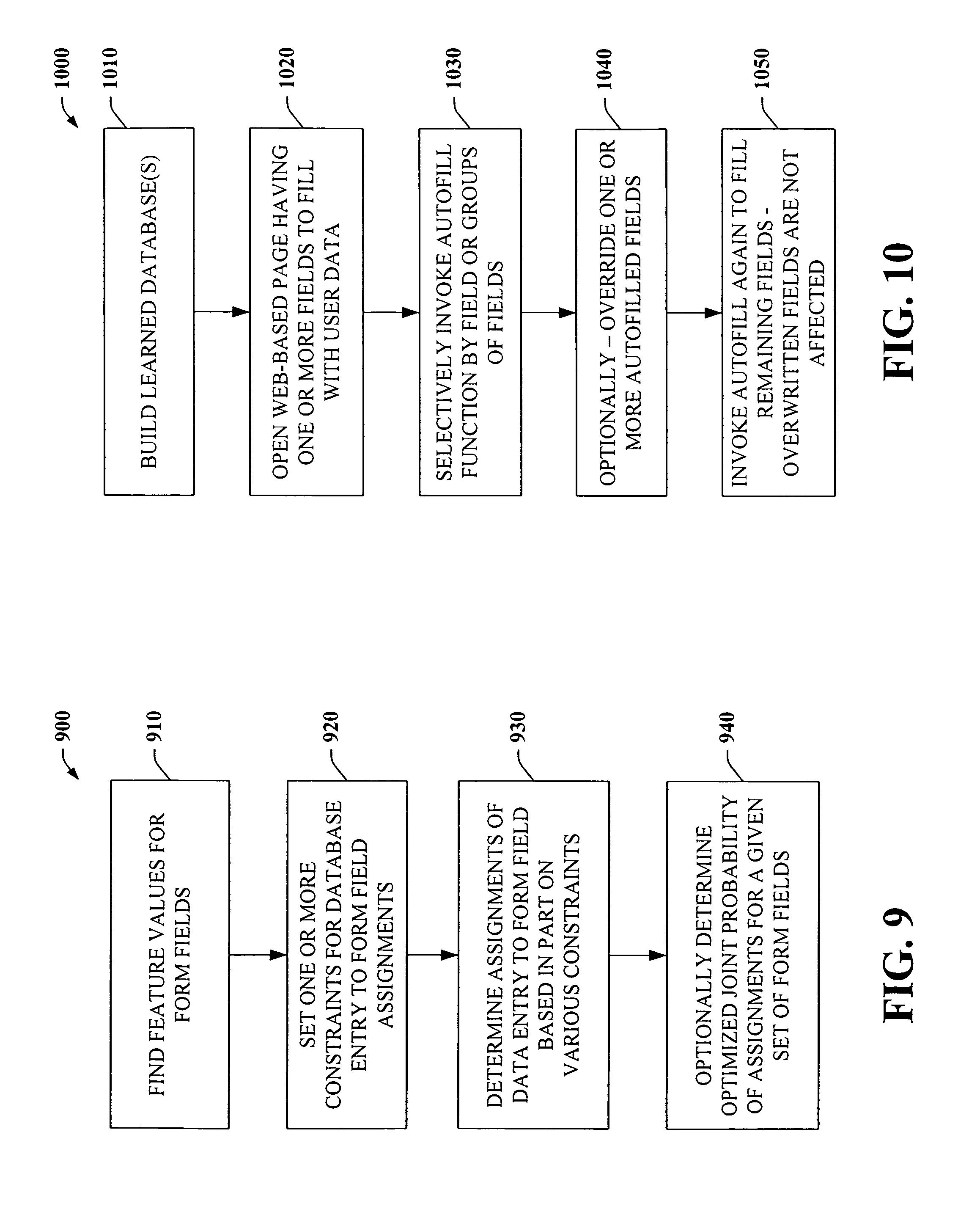 Patent US7254569 Intelligent autofill Google Patents – Patent Assignment Form