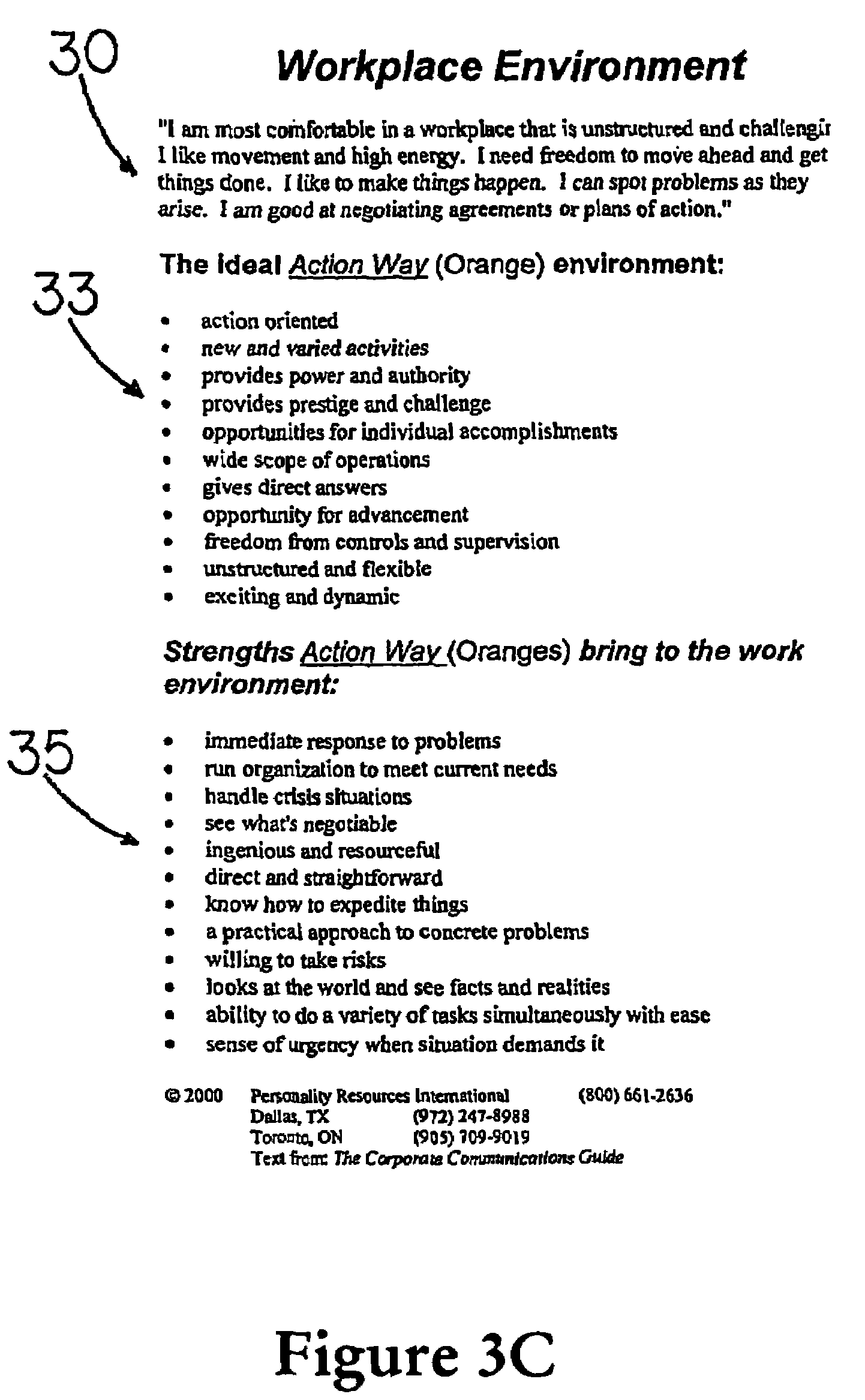patent us personality style method patents patent drawing