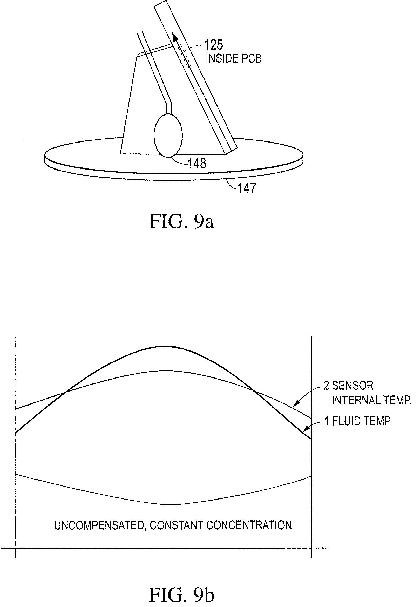 patent us7268864