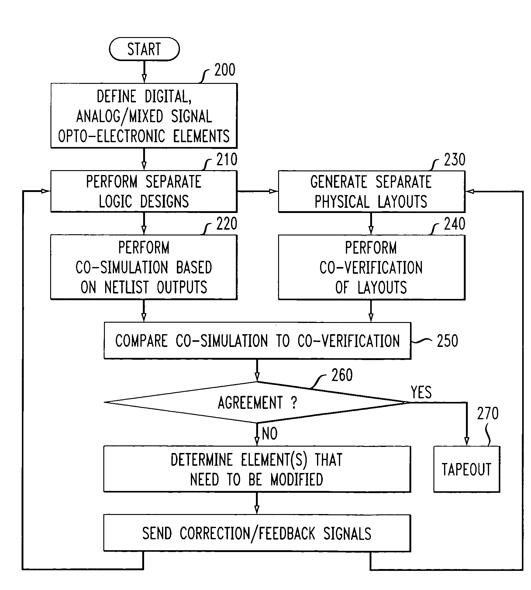 Patent Us7269809 Integrated Approach For Design Simulation And Esd Onchip With Mixedmode Circuit Drawing