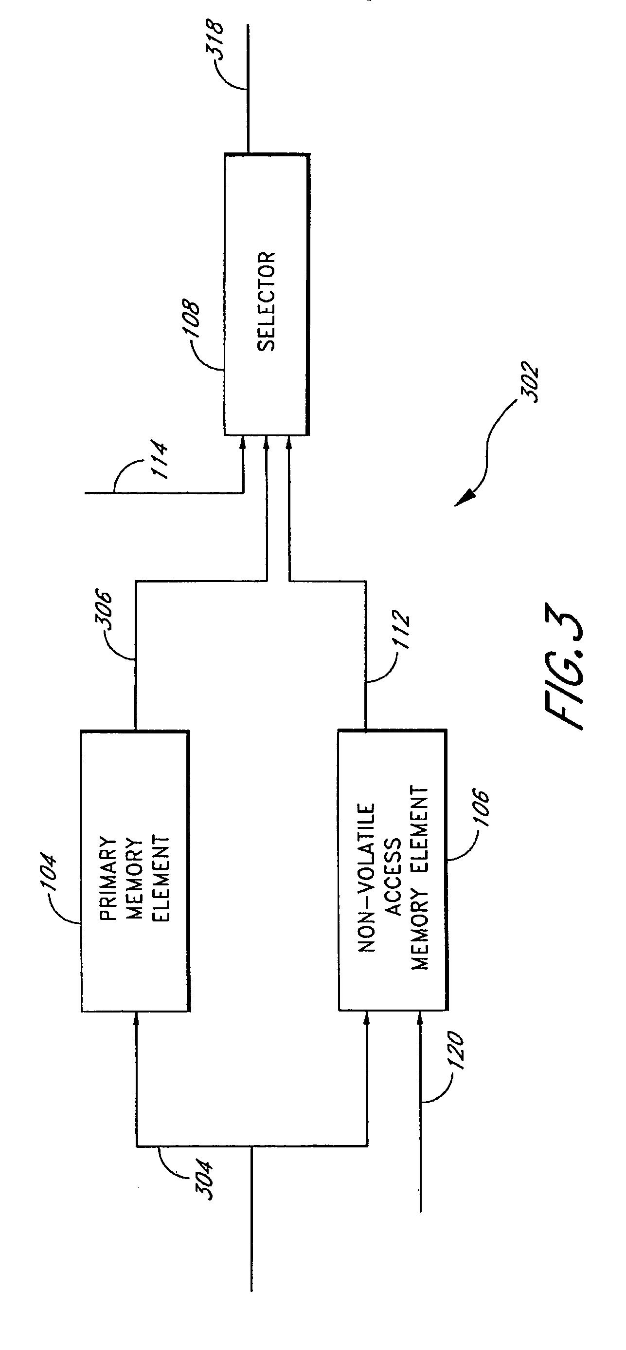 patent us7272747
