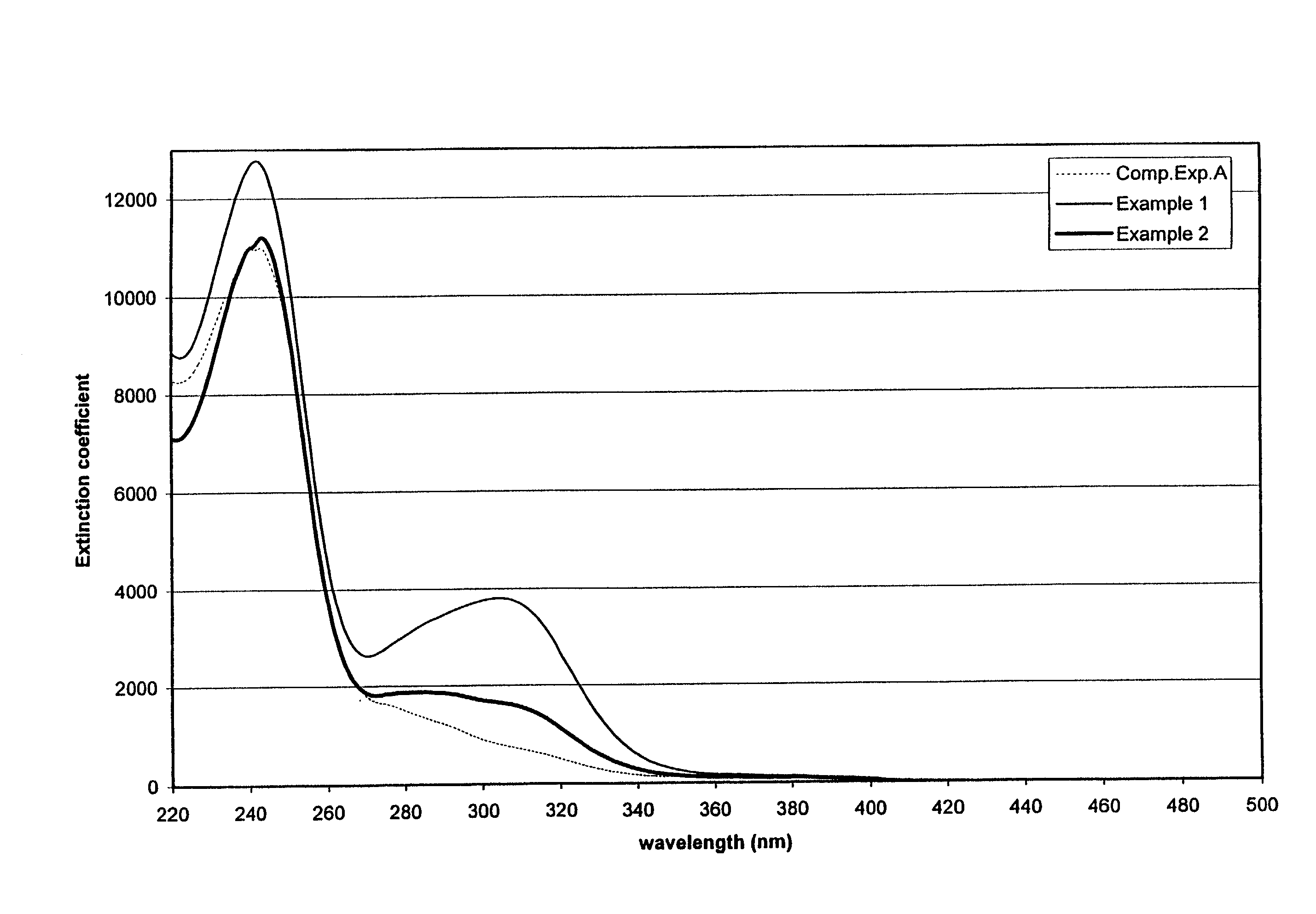 Patent Us7276543 Radiation Curable Resin Composition