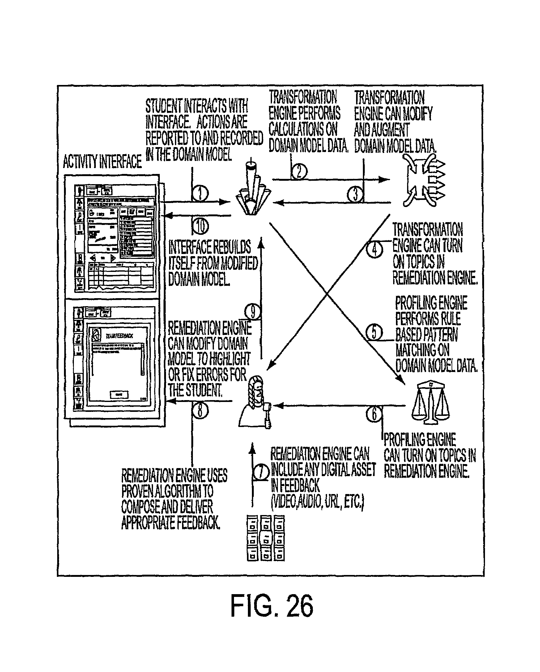 Ford 7740 Starter Ledningsdiagram Auto Electrical Wiring Diagram 3400 Tractor For 5640