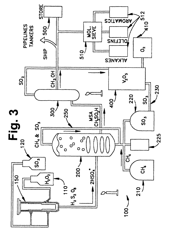 patent us7282603