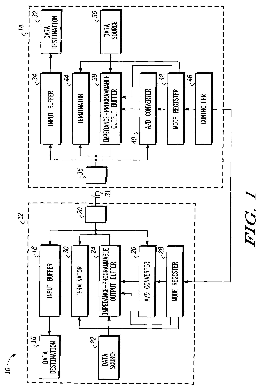 patent us7285976