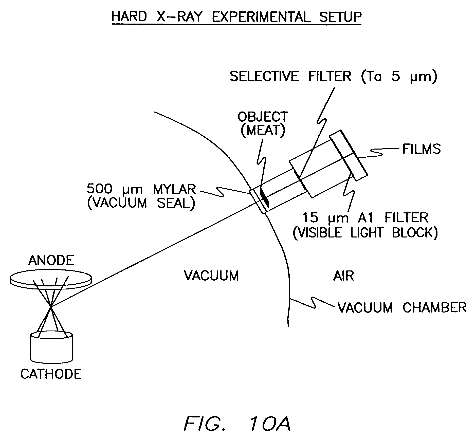 Patent Us7292676 System For Phase Contrast X Ray Radiography Using Block Diagram Drawing