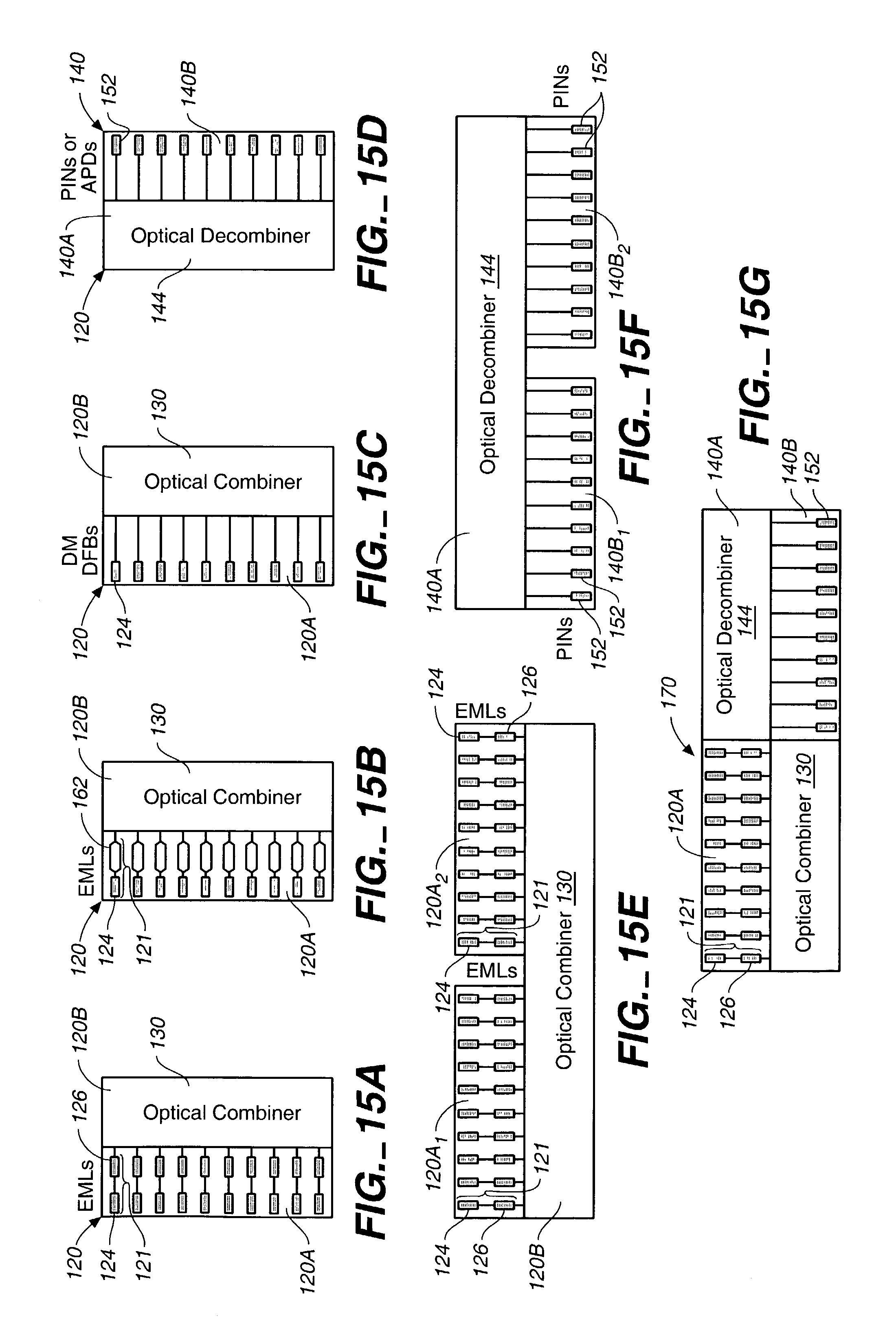 brevetto us7295783
