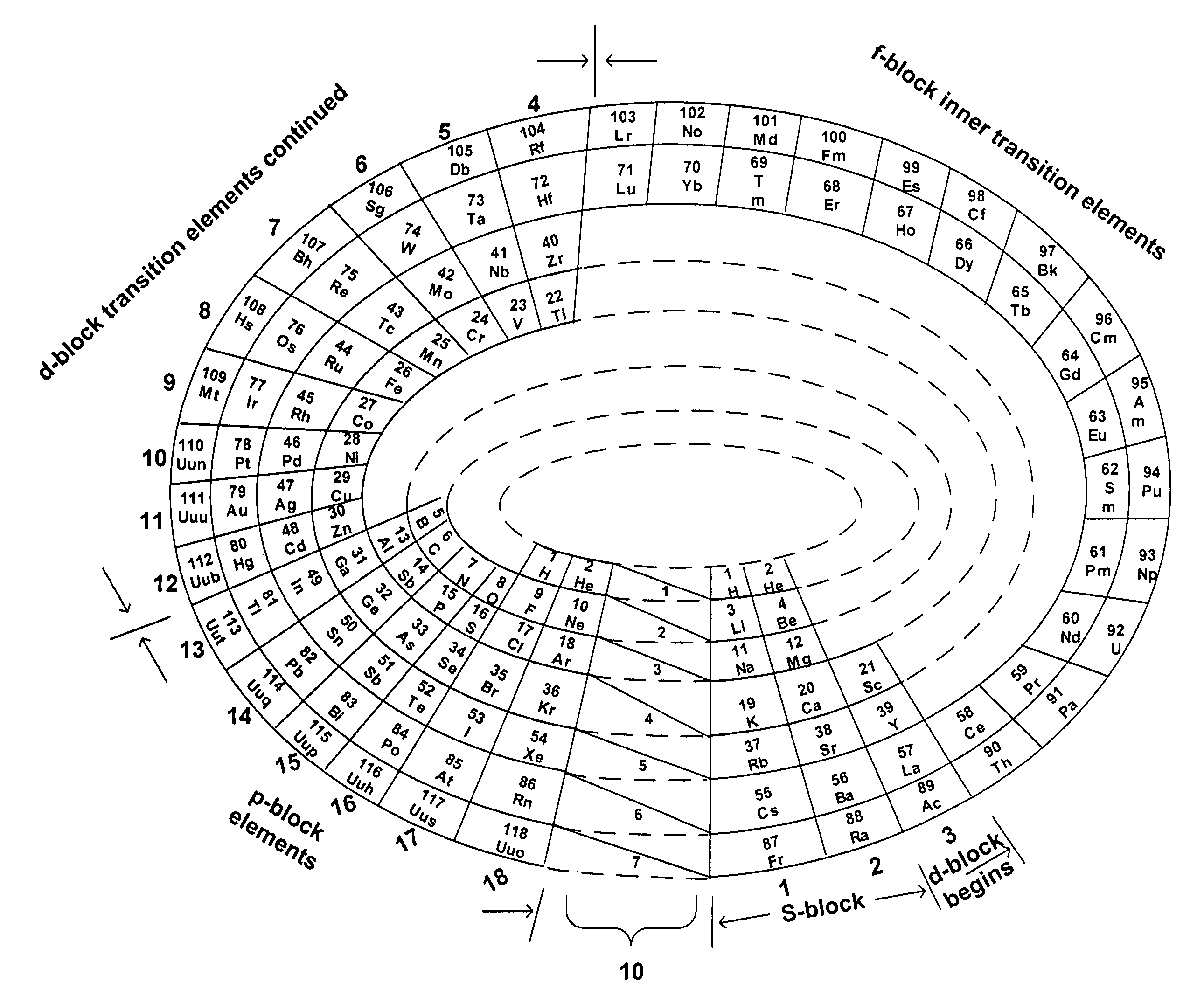 Patent us7297000 periodic table of the elements in three patent drawing gamestrikefo Choice Image
