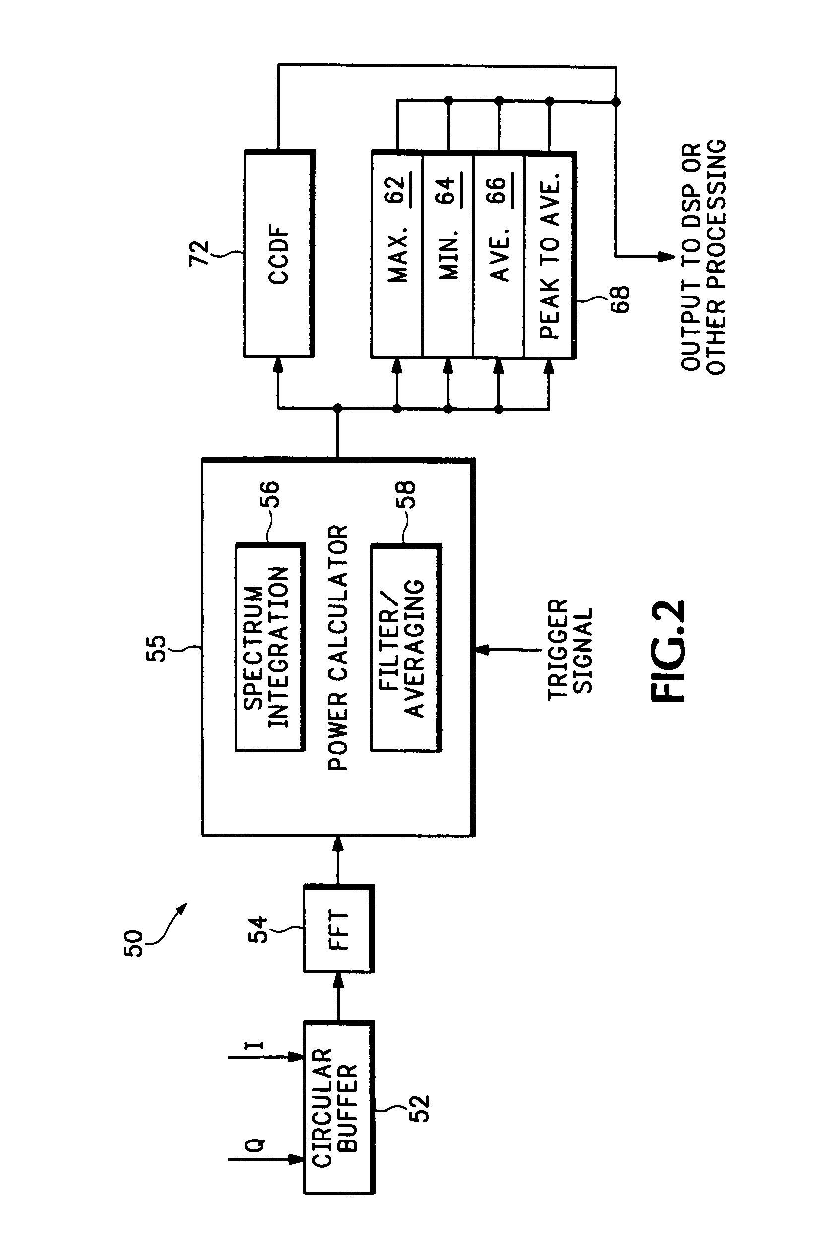 patent us7298129