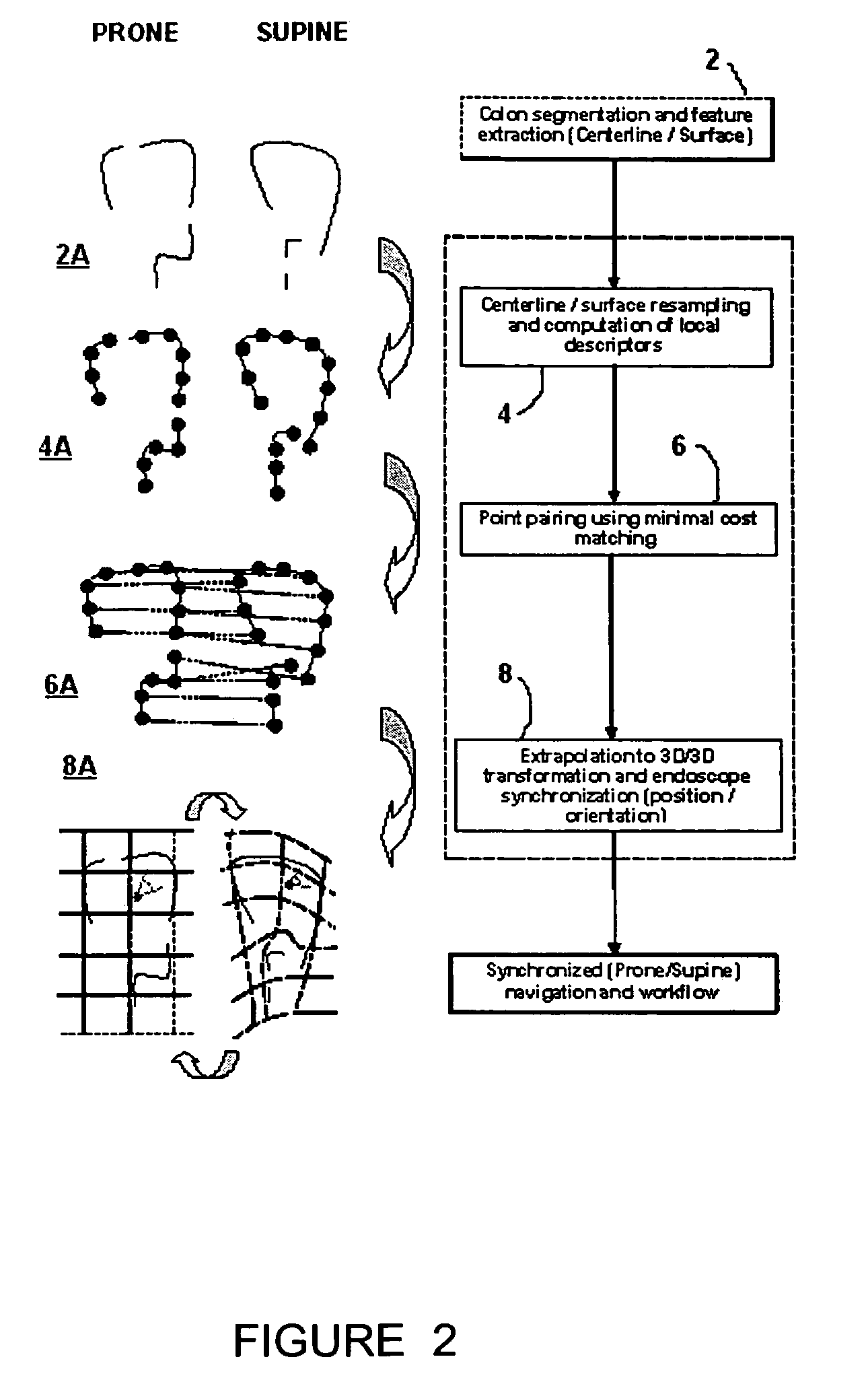 Line Drawing Algorithm Derivation : Patent us method and apparatus for registration