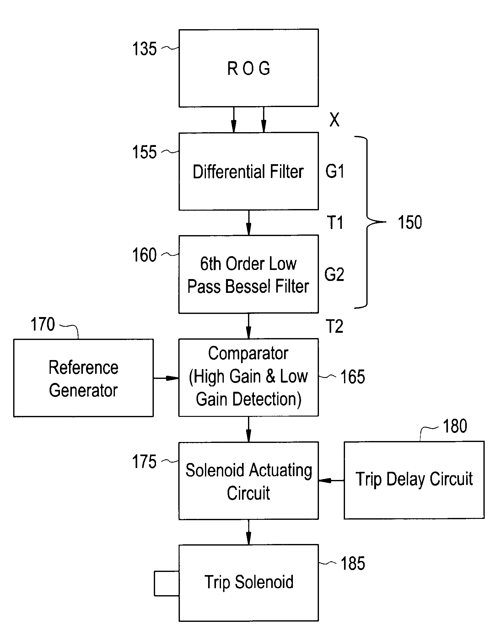 Patent Us7304829 Apparatus And Method For Filtering Current Sensor Bessel Filter Frequency Response On Electronic Schematic Drawing