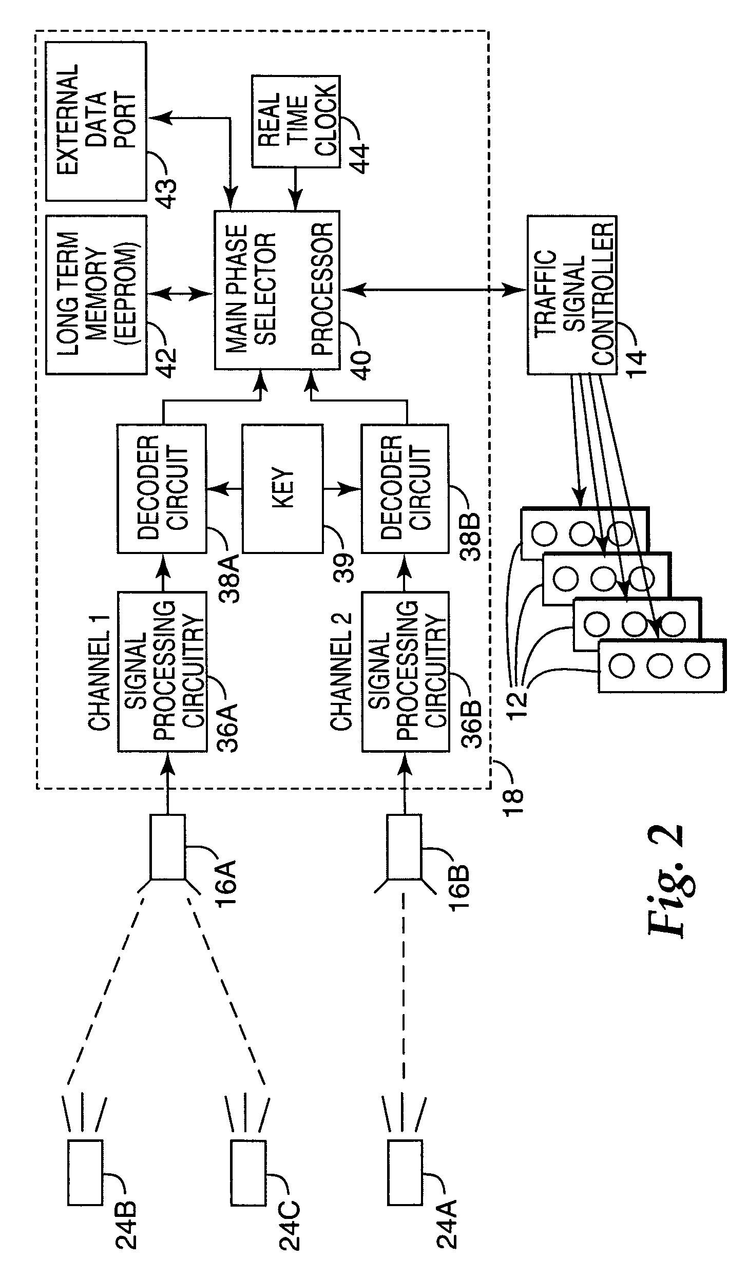 patent us7307547