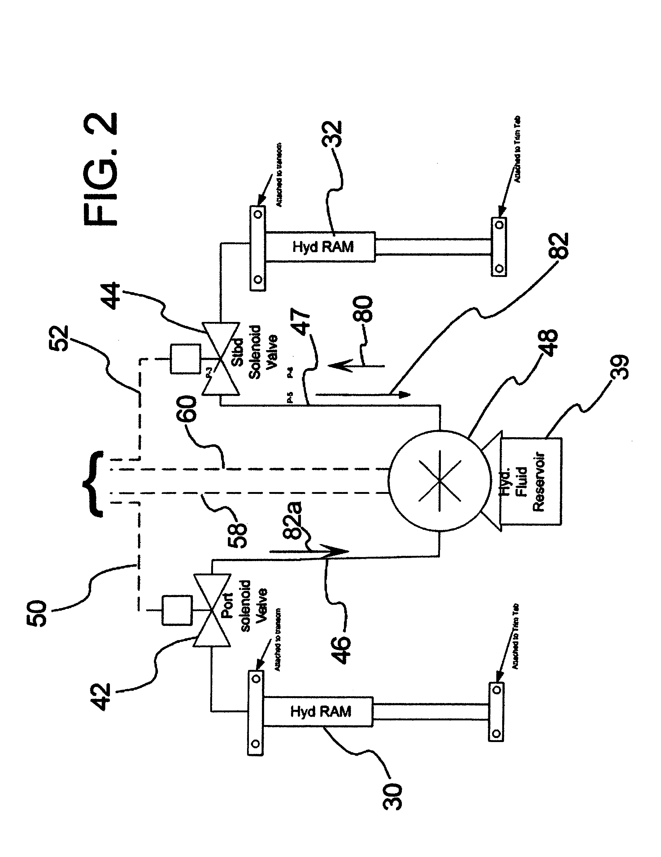 patent us7311058 automated trim tab adjustment system method and patent drawing