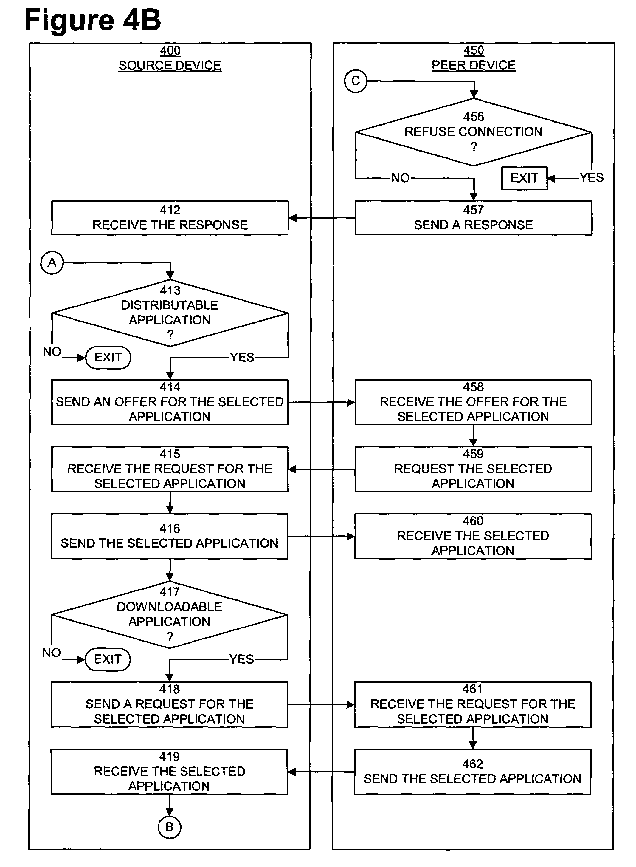 peer-to-peer applications and services in ad hoc networks