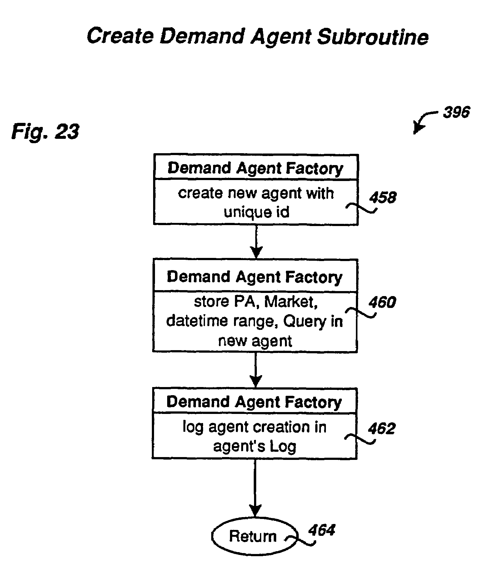 intelligent agents e commerce Abstract agent-based economy or agent-based electronic commerce is the term for describing one of possible next steps of electronic commerce the systematic understanding of the agent-based economy is important for researchers to develop practical intelligent agent systems, and for current electronic commerce industries to cope with the challenges of the intelligent agents.