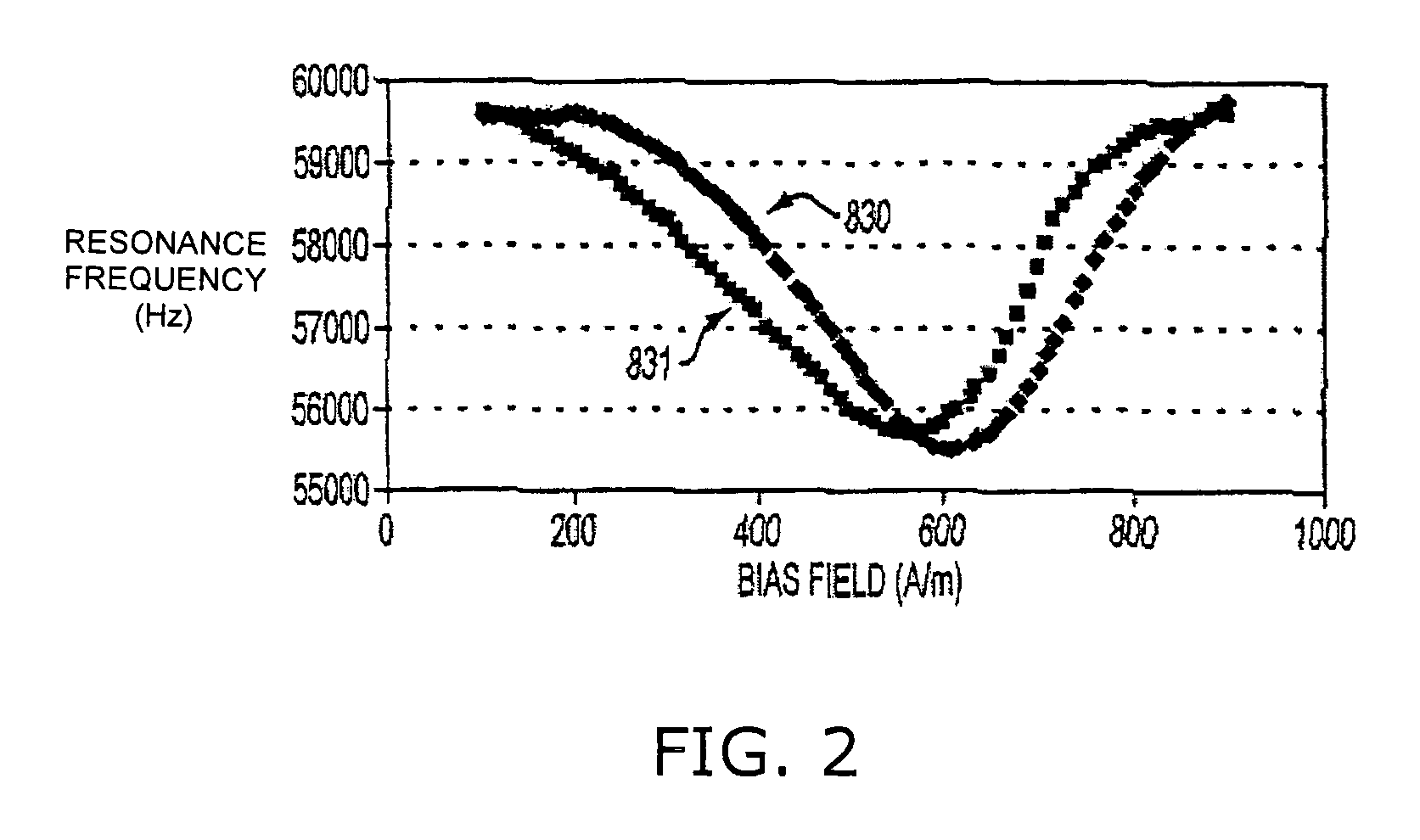 Patent US7320433 - Marker for coded electronic article