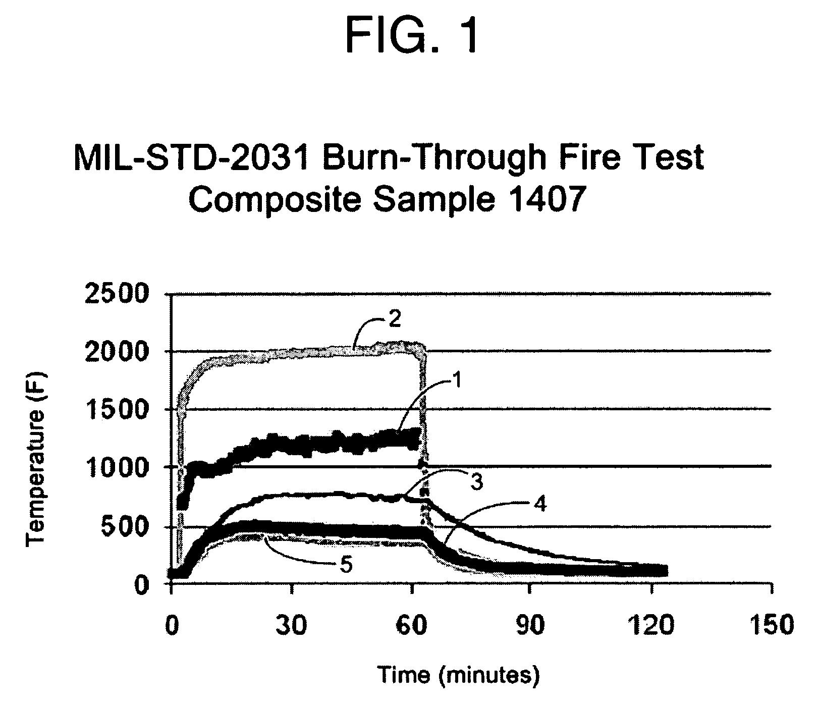 Fire Resistant Reinforcement : Patent us fire resistant structural composite