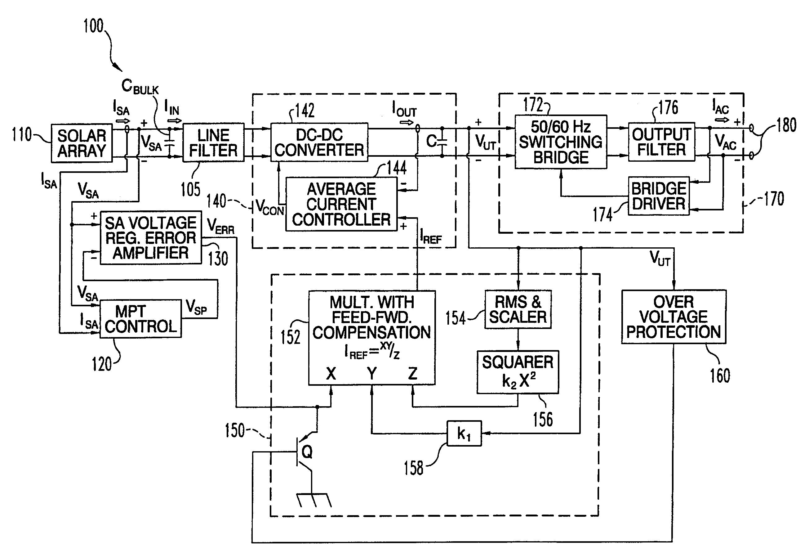 bipolar pv module wiring diagram sony amp wiring diagram