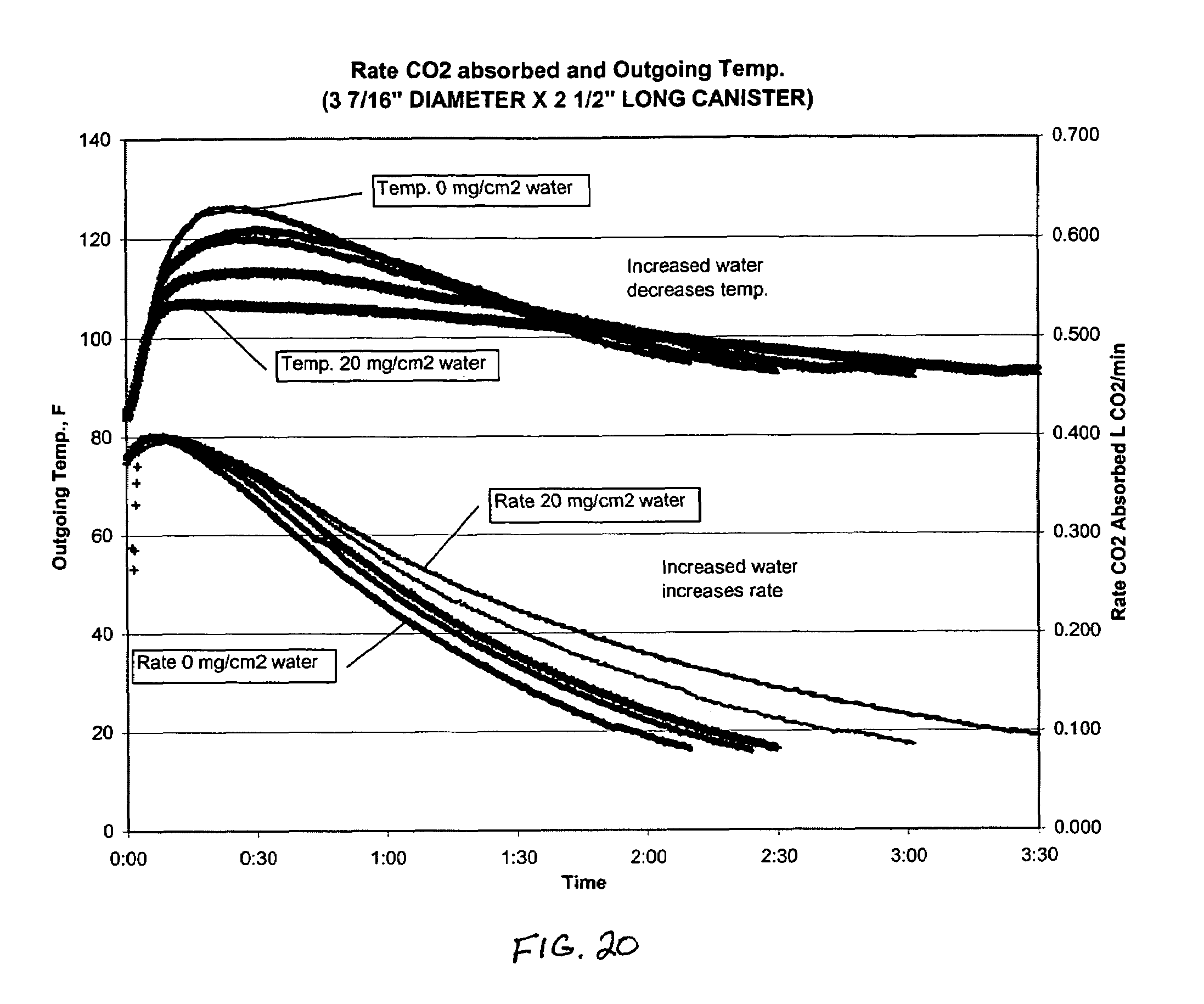 Carbon Dioxide Removal Systems : Patent us enhanced carbon dioxide adsorbent