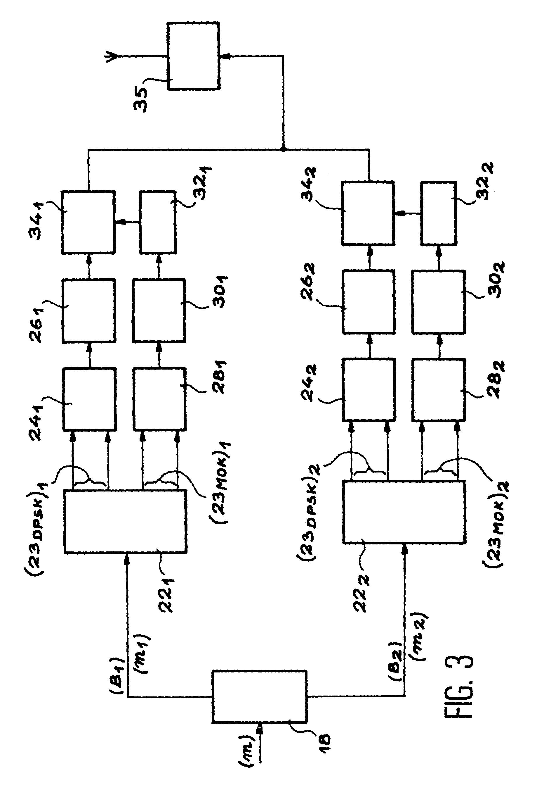Patent Us7327778 Multi Mok Modulation Demodulation Transmission M Ary Psk Transmitter Block Diagram Drawing