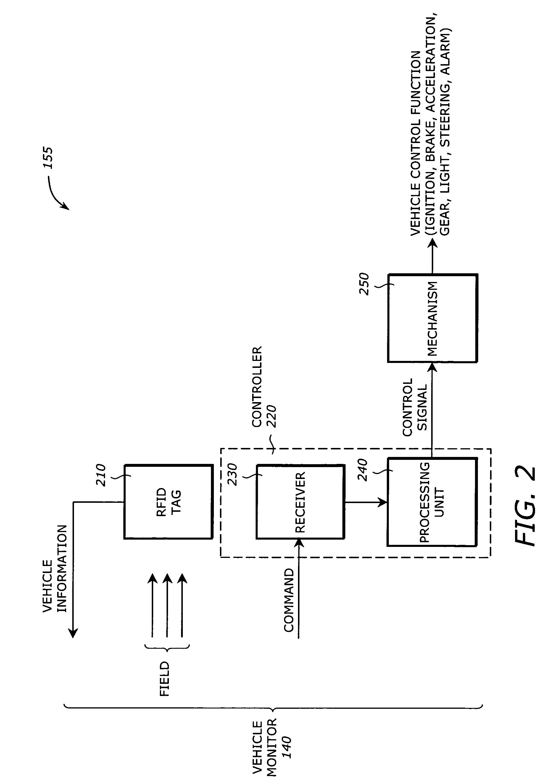 Patent US7333012 Vehicle monitoring and control using radio – Lojack Wiring Diagram